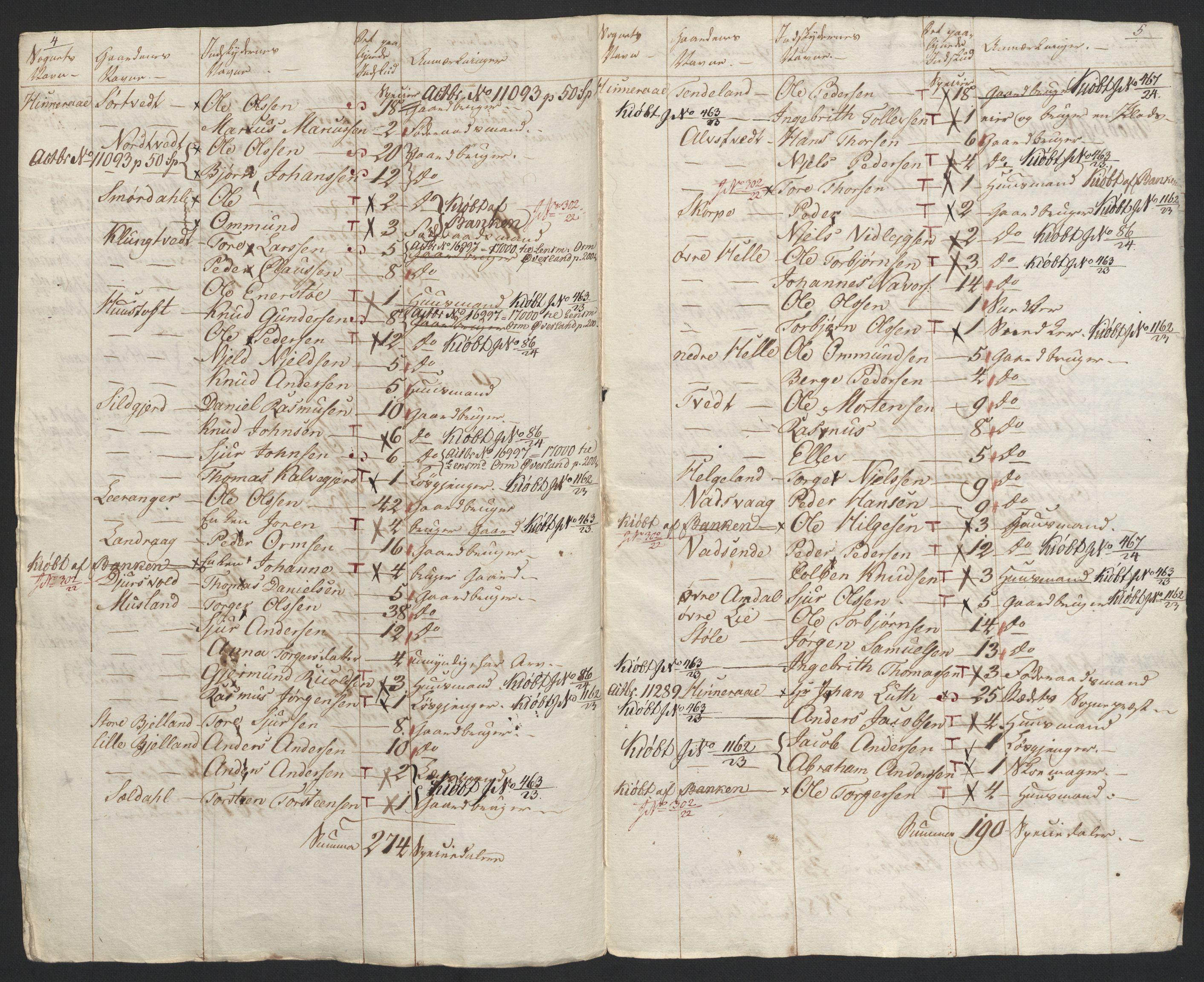 NOBA, Norges Bank/Sølvskatten 1816*, 1816, s. 81