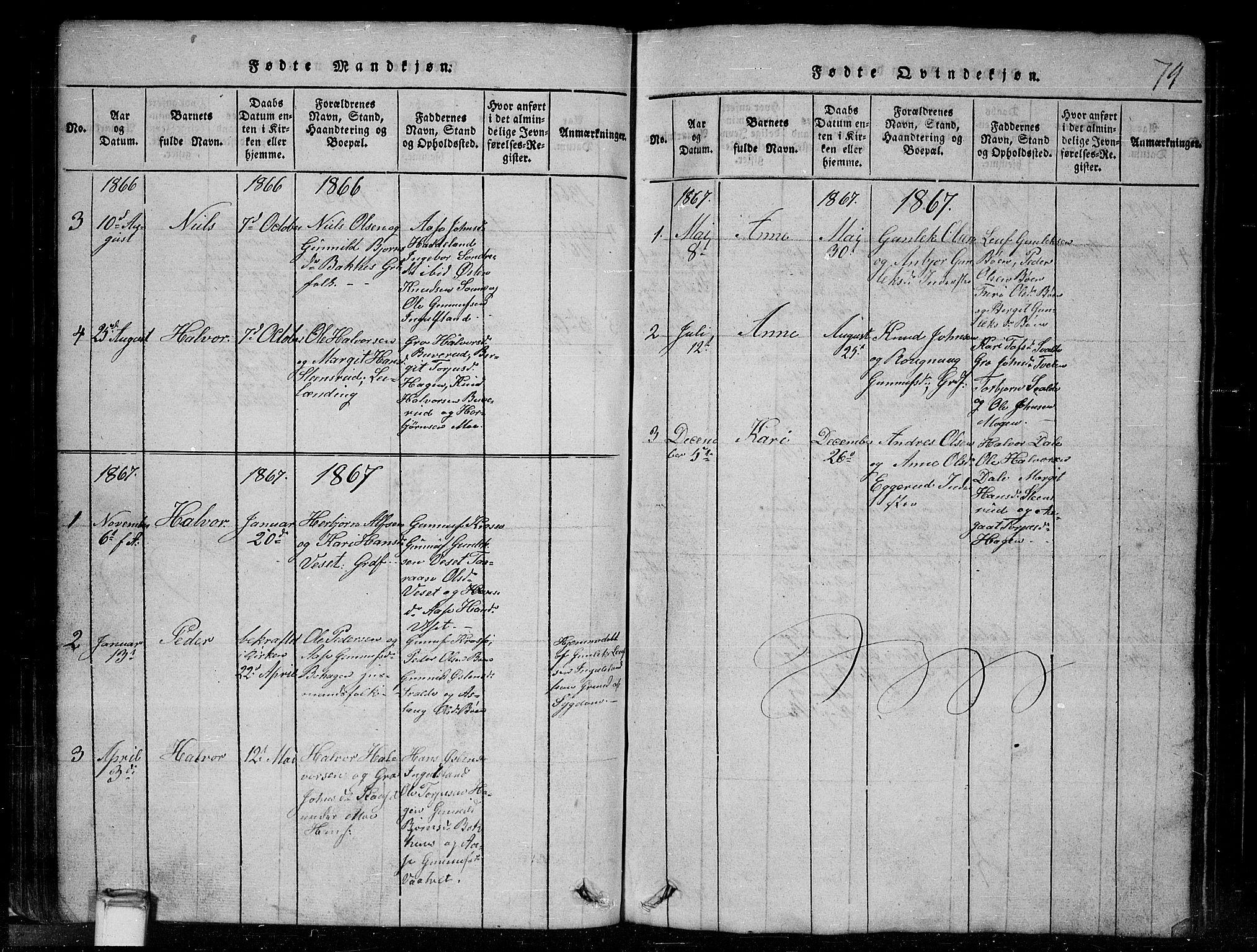 SAKO, Tinn kirkebøker, G/Gc/L0001: Klokkerbok nr. III 1, 1815-1879, s. 74