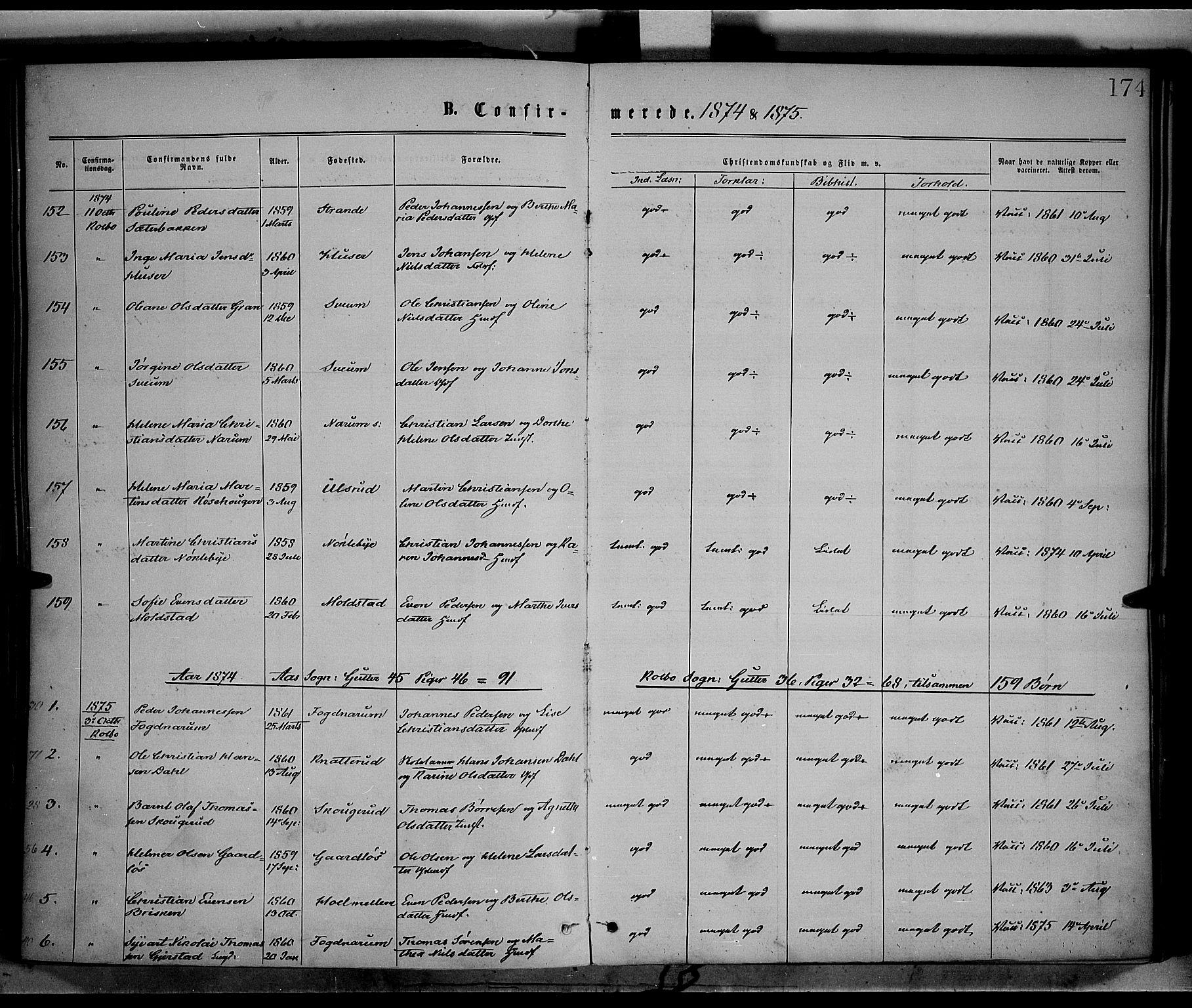 SAH, Vestre Toten prestekontor, Ministerialbok nr. 8, 1870-1877, s. 174