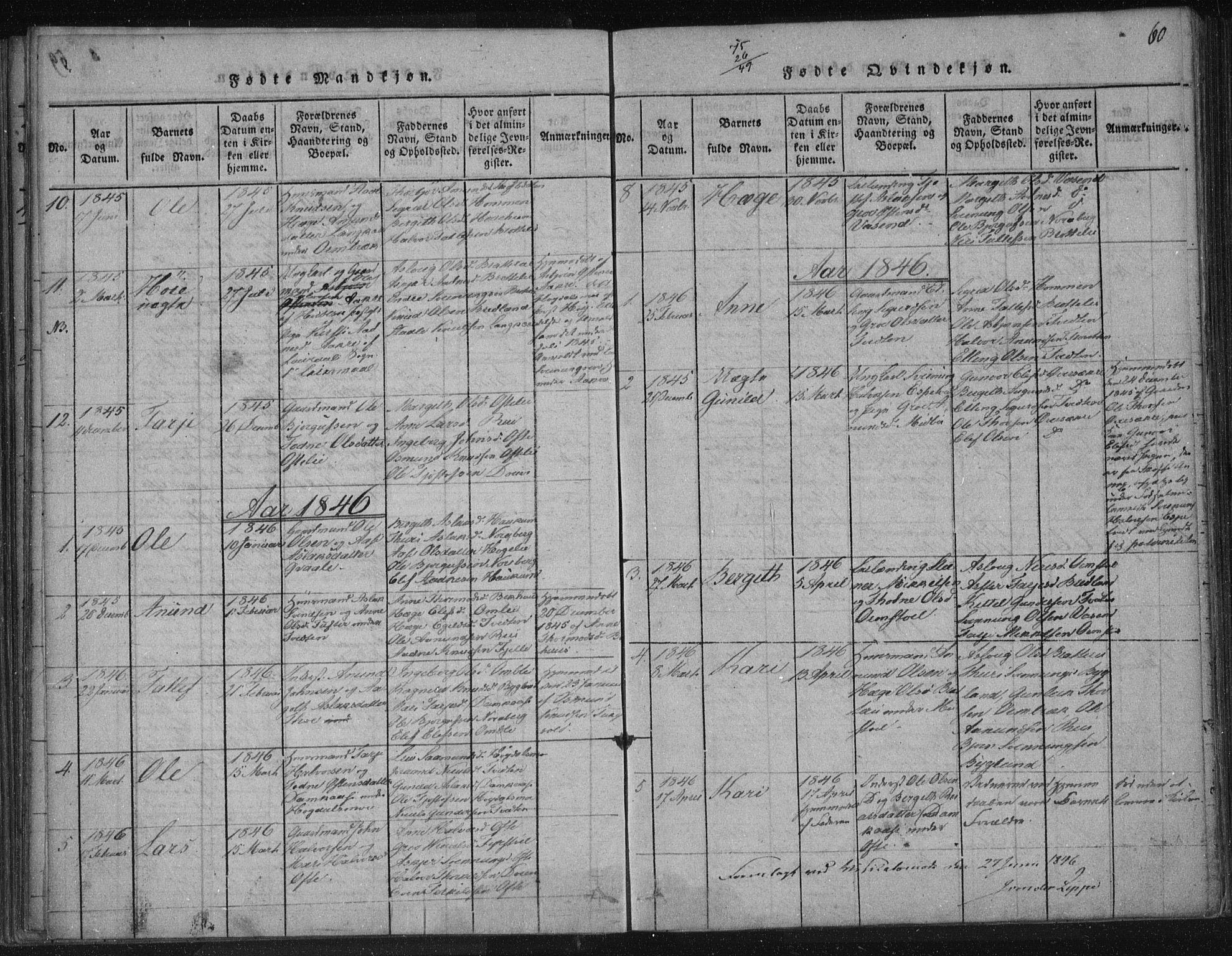 SAKO, Lårdal kirkebøker, F/Fc/L0001: Ministerialbok nr. III 1, 1815-1860, s. 60