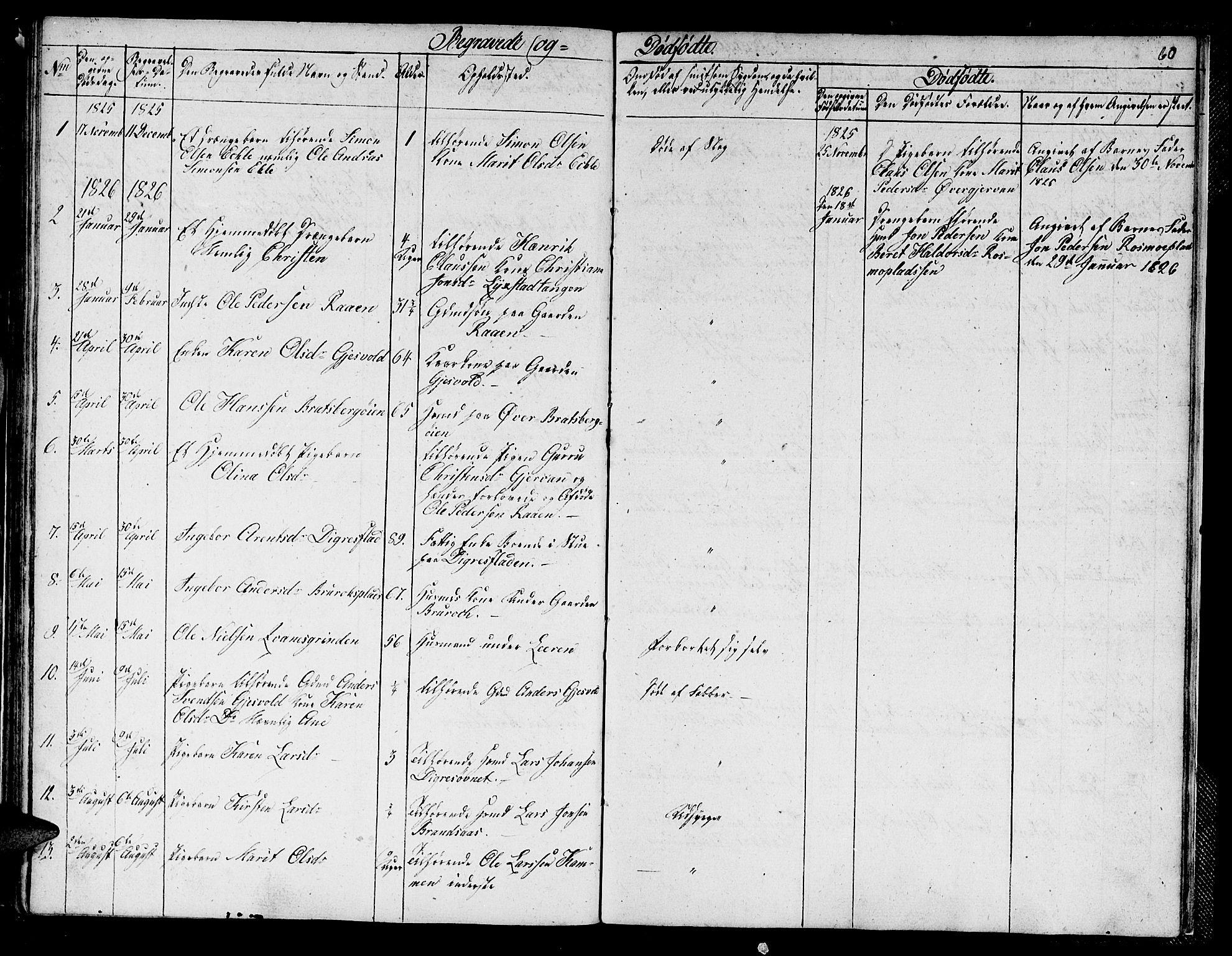 SAT, Ministerialprotokoller, klokkerbøker og fødselsregistre - Sør-Trøndelag, 608/L0337: Klokkerbok nr. 608C03, 1821-1831, s. 60