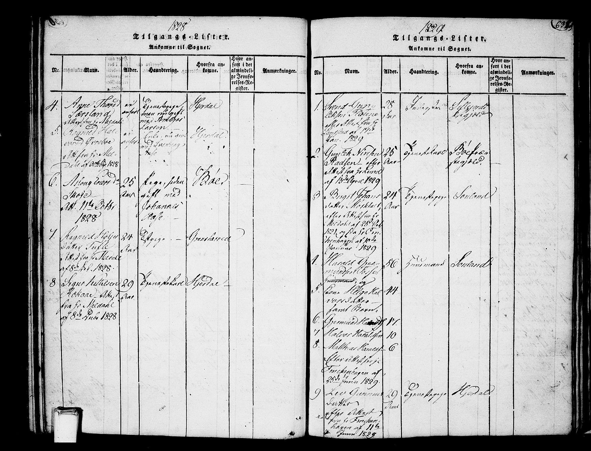 SAKO, Heddal kirkebøker, F/Fa/L0005: Ministerialbok nr. I 5, 1814-1837, s. 631-632