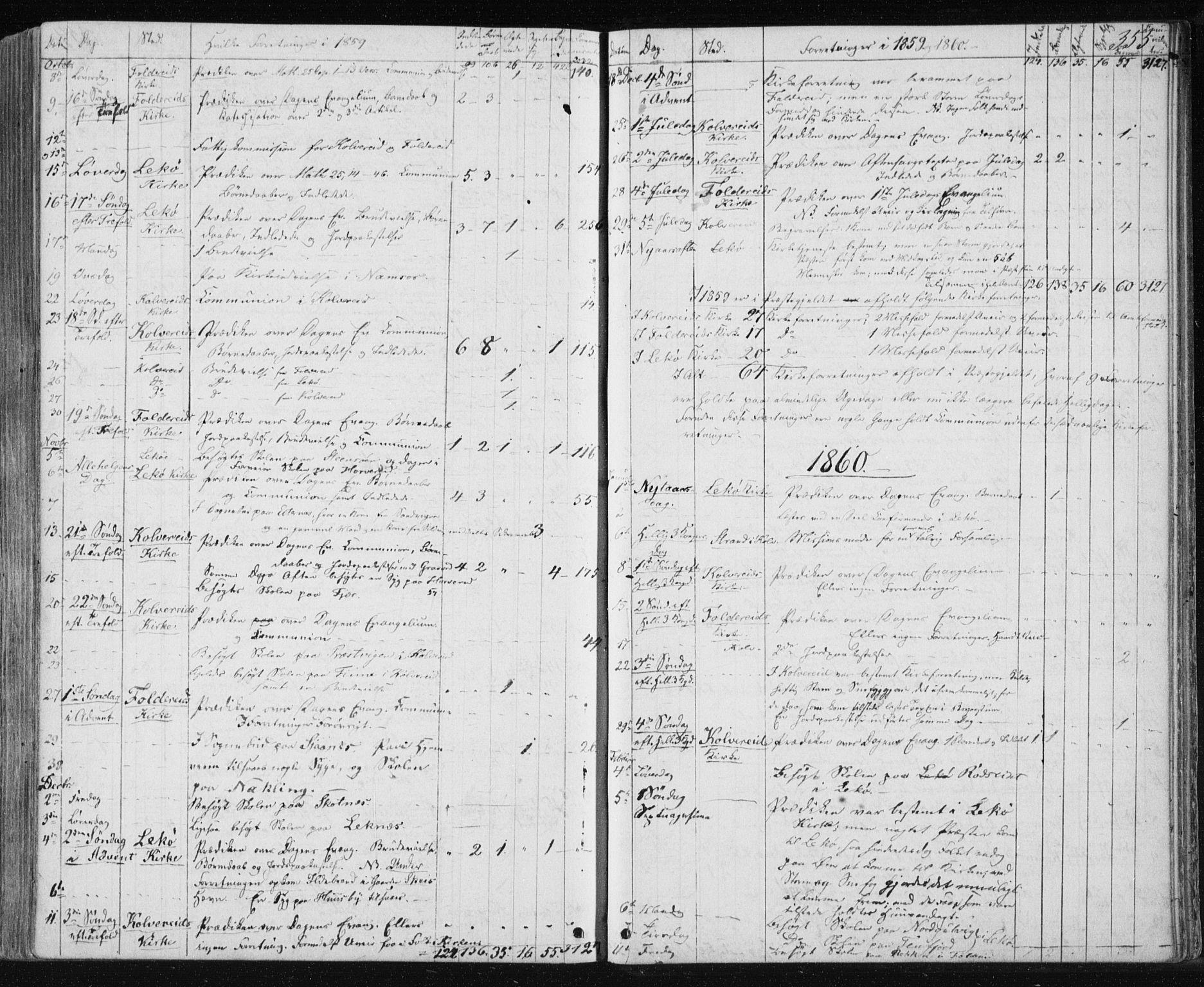 SAT, Ministerialprotokoller, klokkerbøker og fødselsregistre - Nord-Trøndelag, 780/L0641: Ministerialbok nr. 780A06, 1857-1874, s. 355