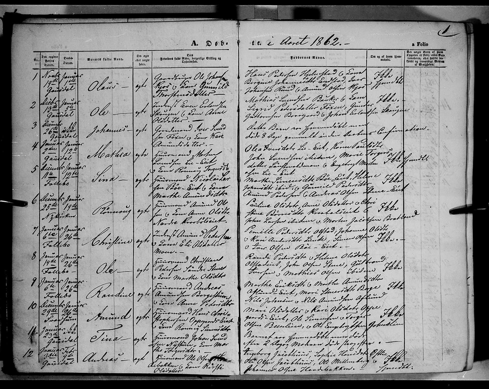 SAH, Gausdal prestekontor, Ministerialbok nr. 9, 1862-1873, s. 1