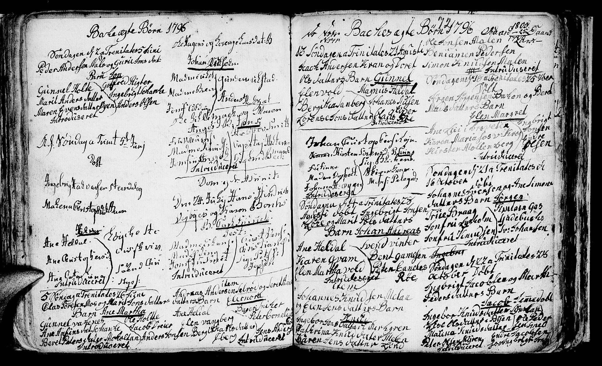 SAT, Ministerialprotokoller, klokkerbøker og fødselsregistre - Sør-Trøndelag, 604/L0218: Klokkerbok nr. 604C01, 1754-1819, s. 72