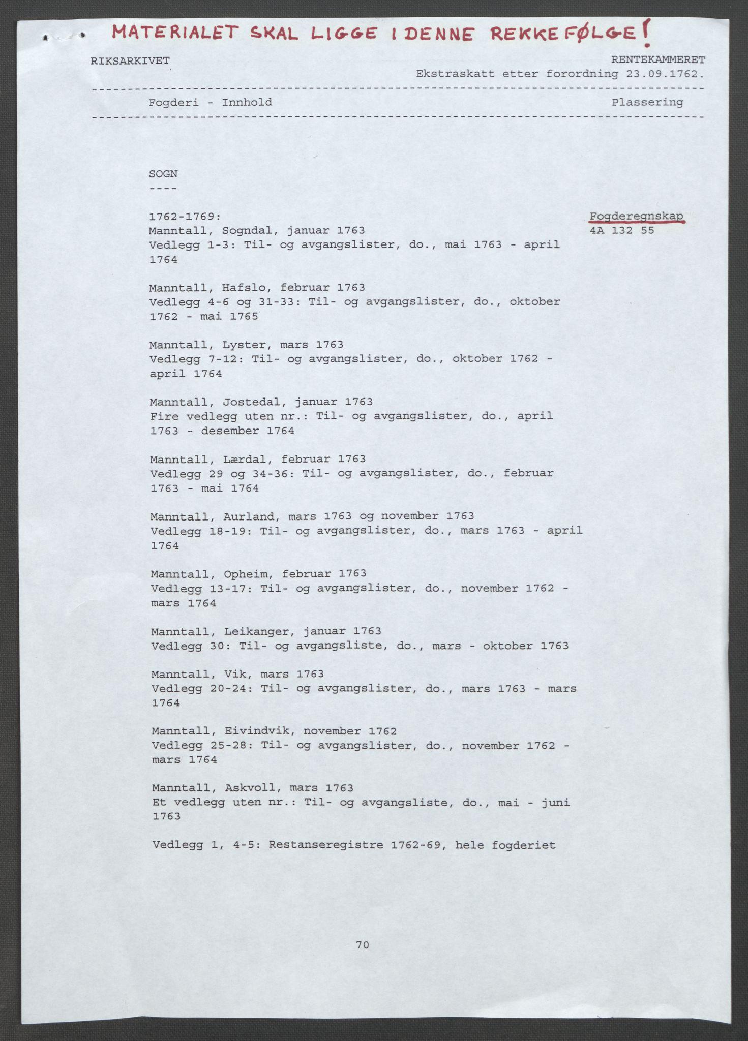 RA, Rentekammeret inntil 1814, Reviderte regnskaper, Fogderegnskap, R52/L3418: Ekstraskatten Sogn, 1762-1769, s. 2