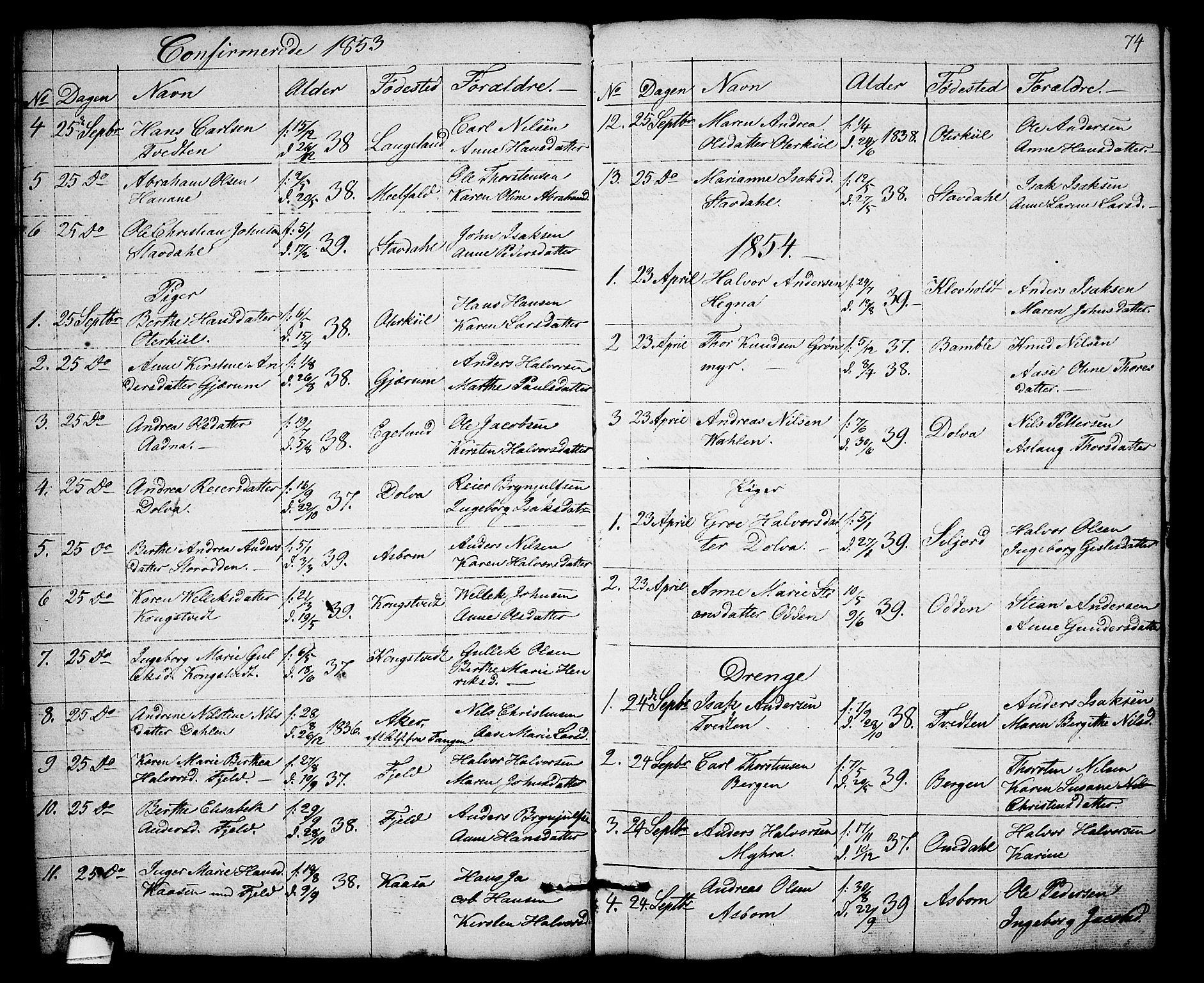 SAKO, Solum kirkebøker, G/Gb/L0001: Klokkerbok nr. II 1, 1848-1859, s. 74