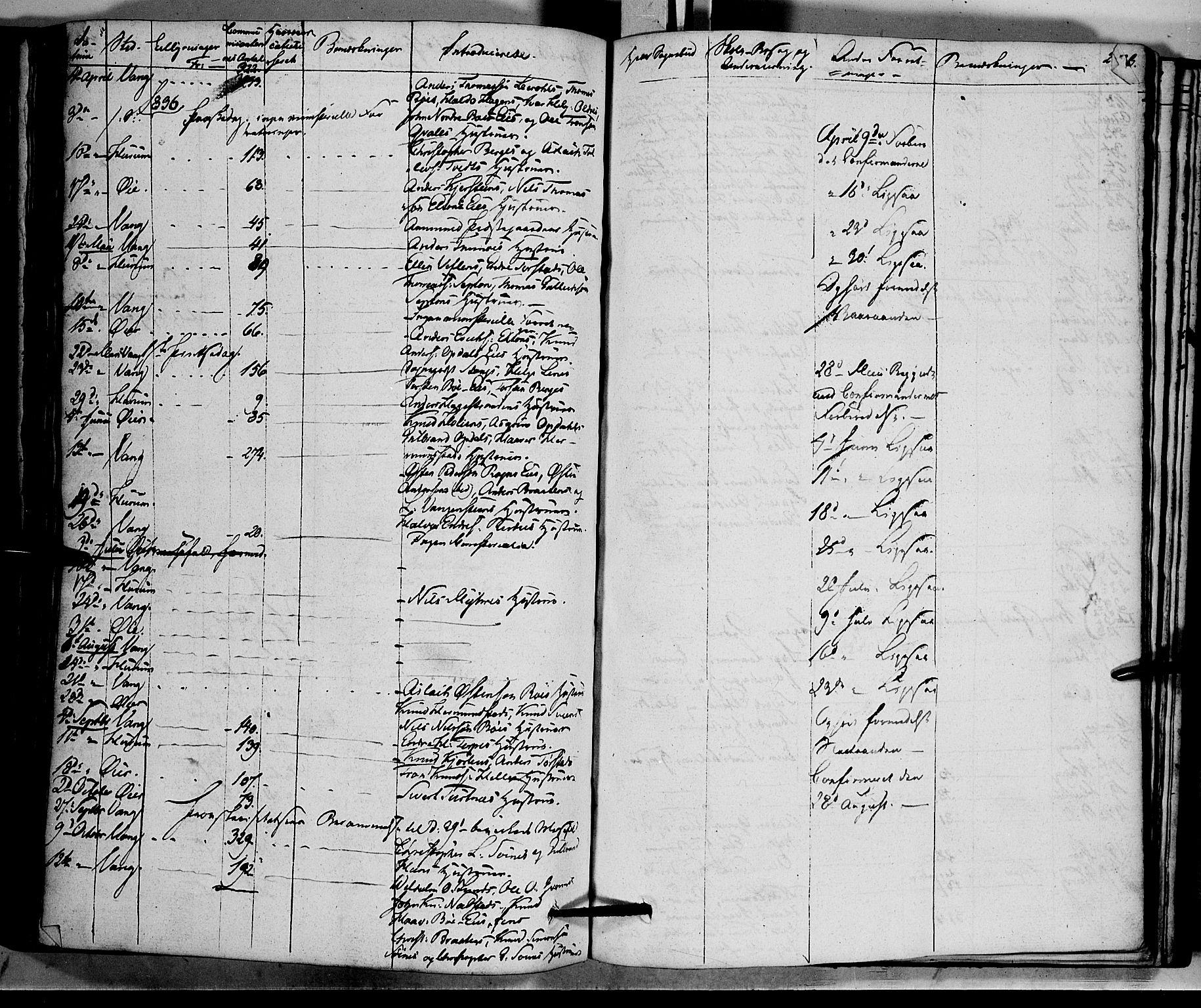 SAH, Vang prestekontor, Valdres, Ministerialbok nr. 5, 1831-1845, s. 225