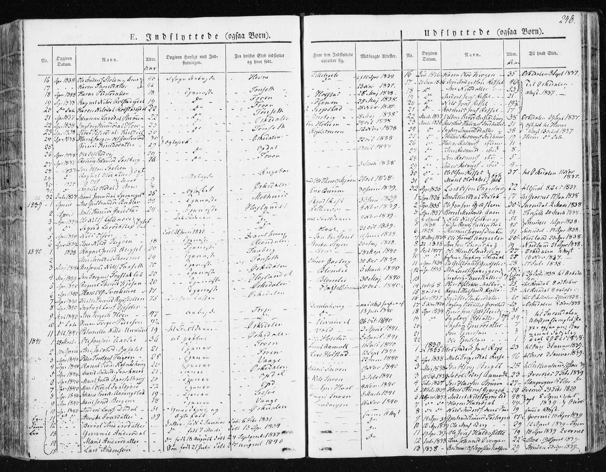 SAT, Ministerialprotokoller, klokkerbøker og fødselsregistre - Sør-Trøndelag, 672/L0855: Ministerialbok nr. 672A07, 1829-1860, s. 246