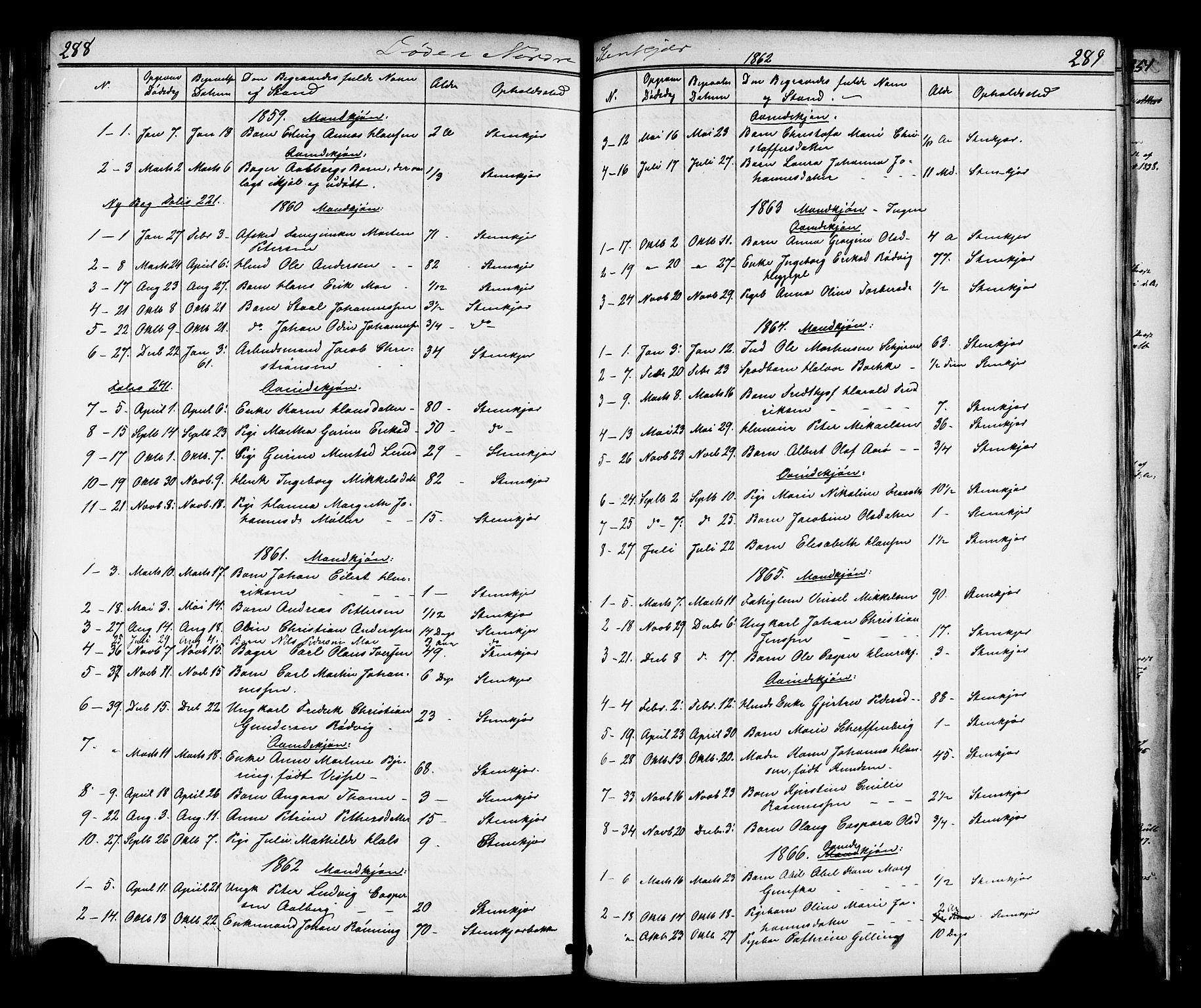 SAT, Ministerialprotokoller, klokkerbøker og fødselsregistre - Nord-Trøndelag, 739/L0367: Ministerialbok nr. 739A01 /2, 1838-1868, s. 288-289