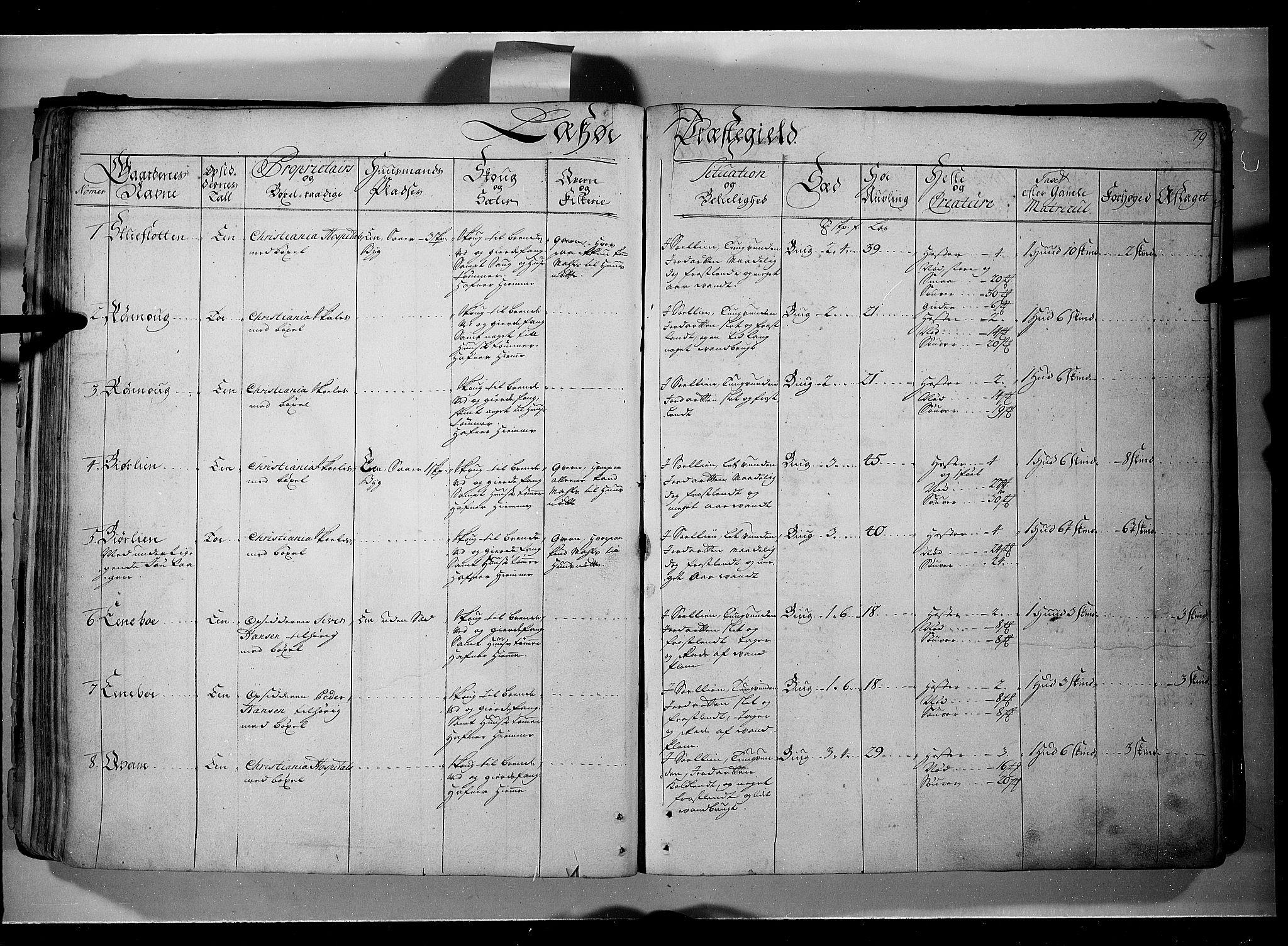 RA, Rentekammeret inntil 1814, Realistisk ordnet avdeling, N/Nb/Nbf/L0107: Gudbrandsdalen eksaminasjonsprotokoll, 1723, s. 78b-79a