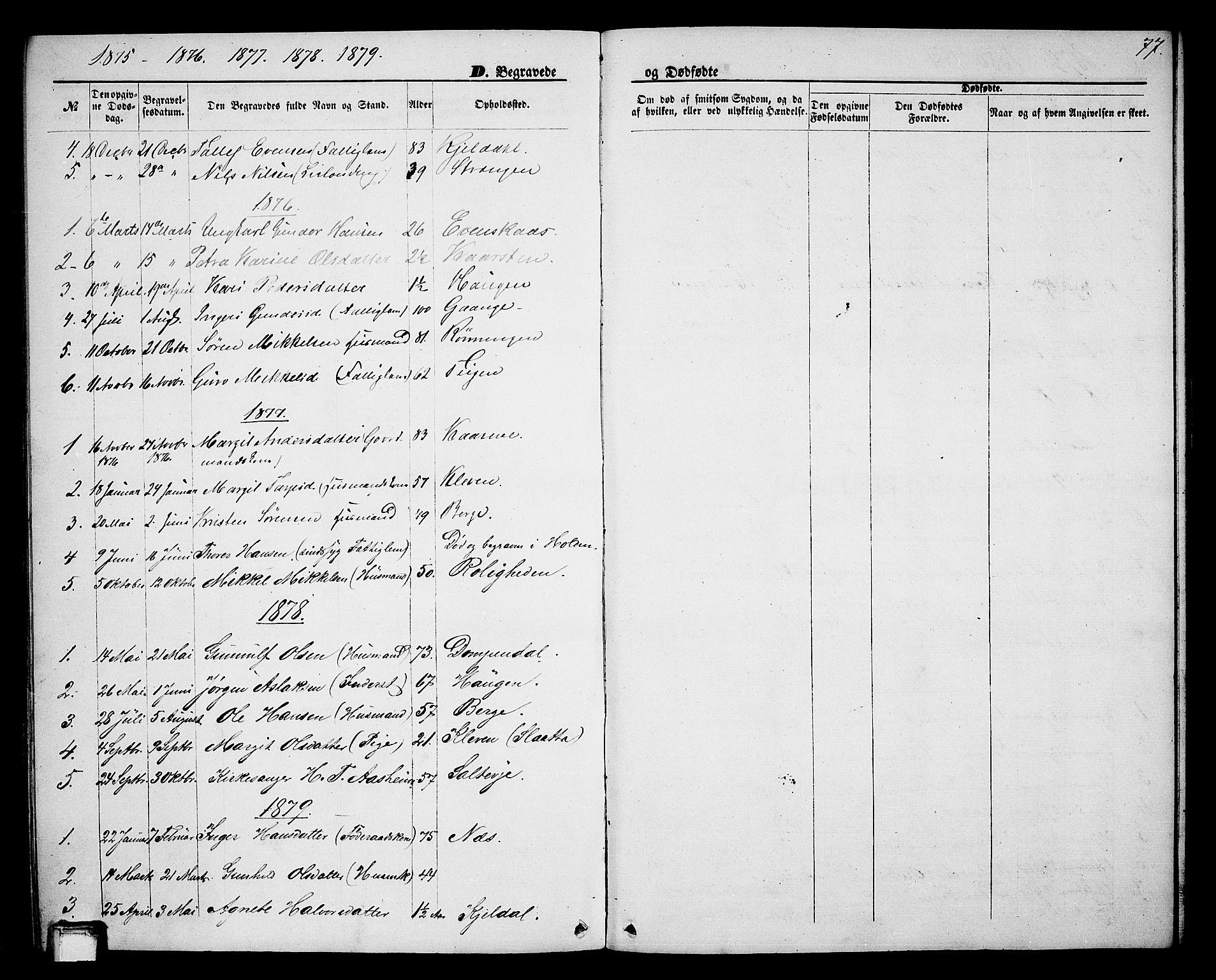 SAKO, Lunde kirkebøker, G/Gb/L0001: Klokkerbok nr. II 1, 1866-1887, s. 77