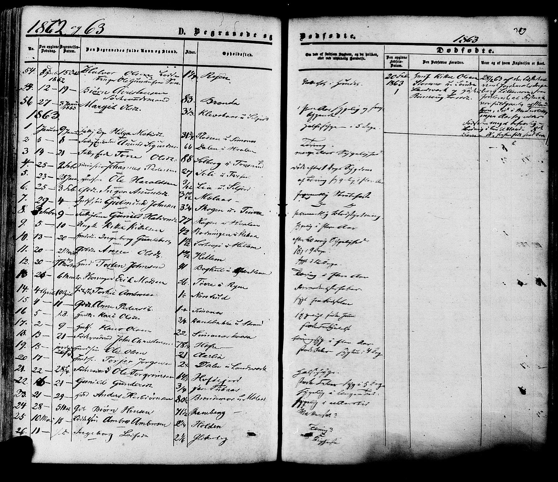 SAKO, Heddal kirkebøker, F/Fa/L0007: Ministerialbok nr. I 7, 1855-1877, s. 389