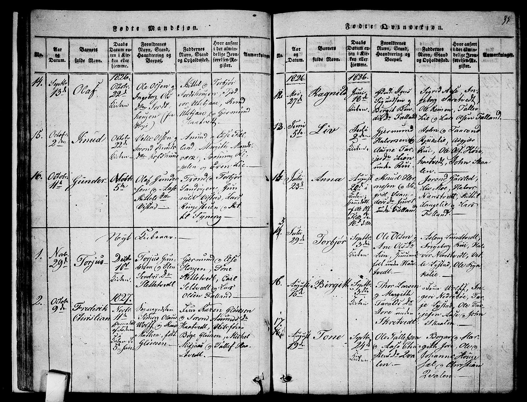 SAKO, Mo kirkebøker, F/Fa/L0004: Ministerialbok nr. I 4, 1814-1844, s. 35