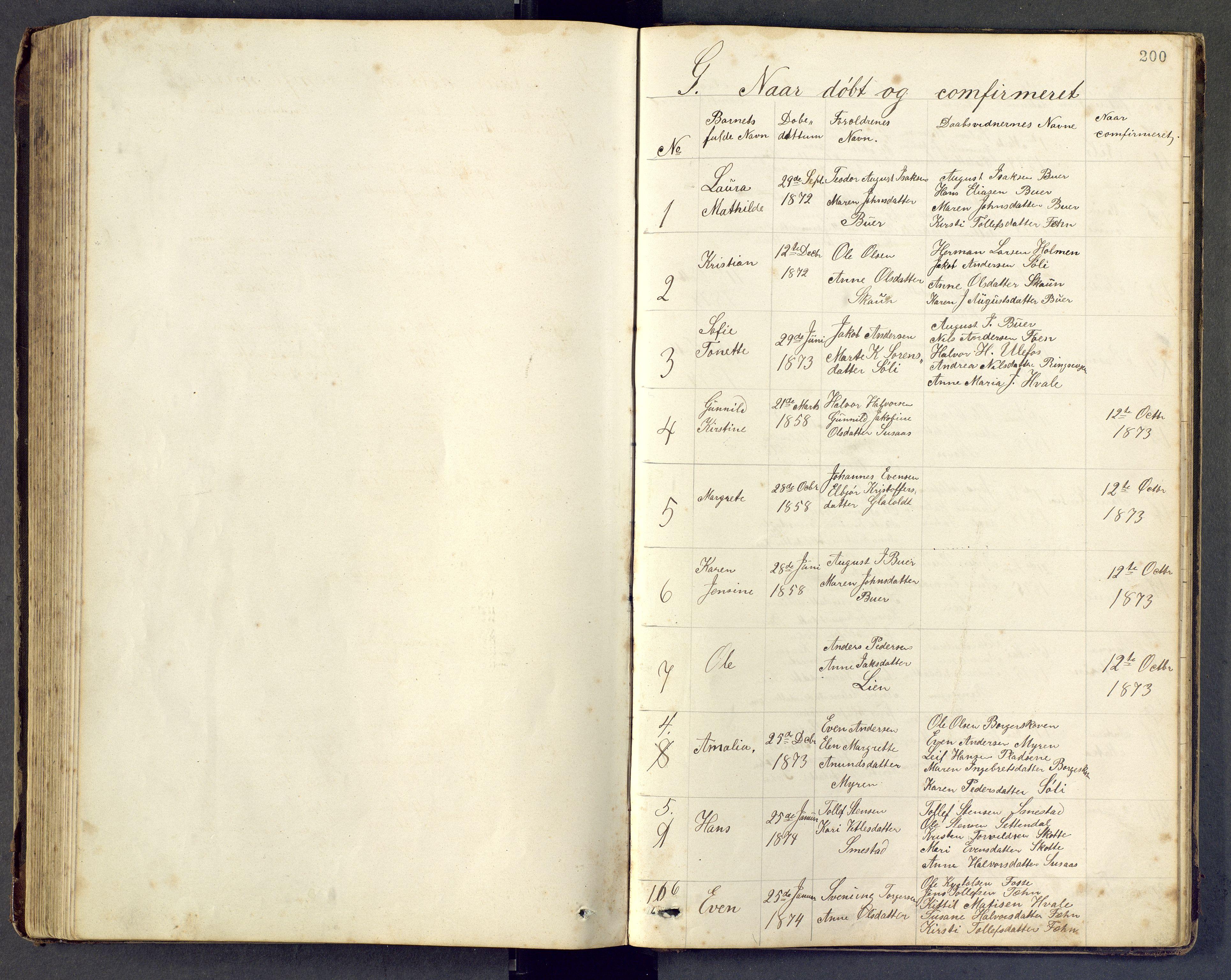 SAKO, Den evangeliske lutherske frimenighet (SAKO), Dissenterprotokoll nr. Fa/L0001, 1872-1906, s. 200