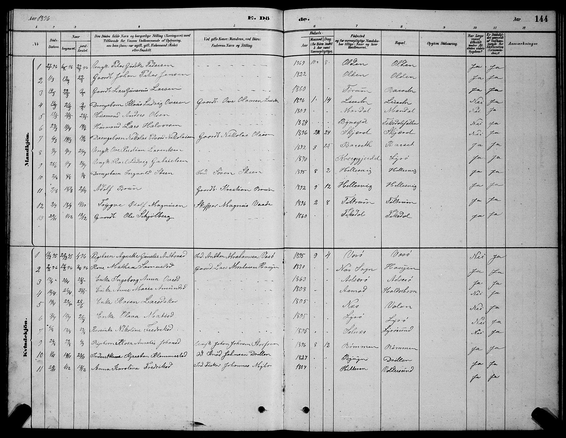SAT, Ministerialprotokoller, klokkerbøker og fødselsregistre - Sør-Trøndelag, 654/L0665: Klokkerbok nr. 654C01, 1879-1901, s. 144