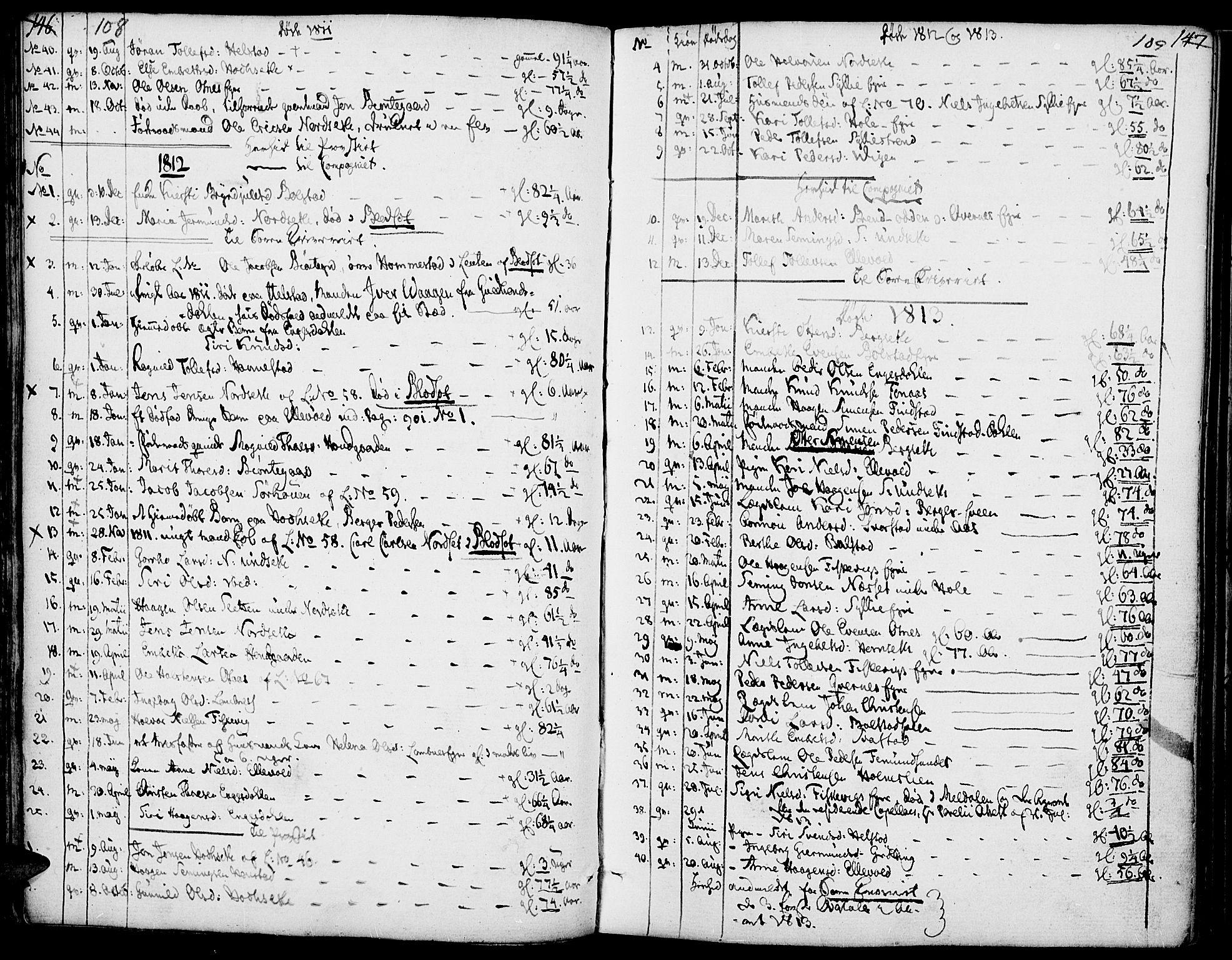 SAH, Rendalen prestekontor, H/Ha/Haa/L0002: Ministerialbok nr. 2, 1788-1814, s. 108-109