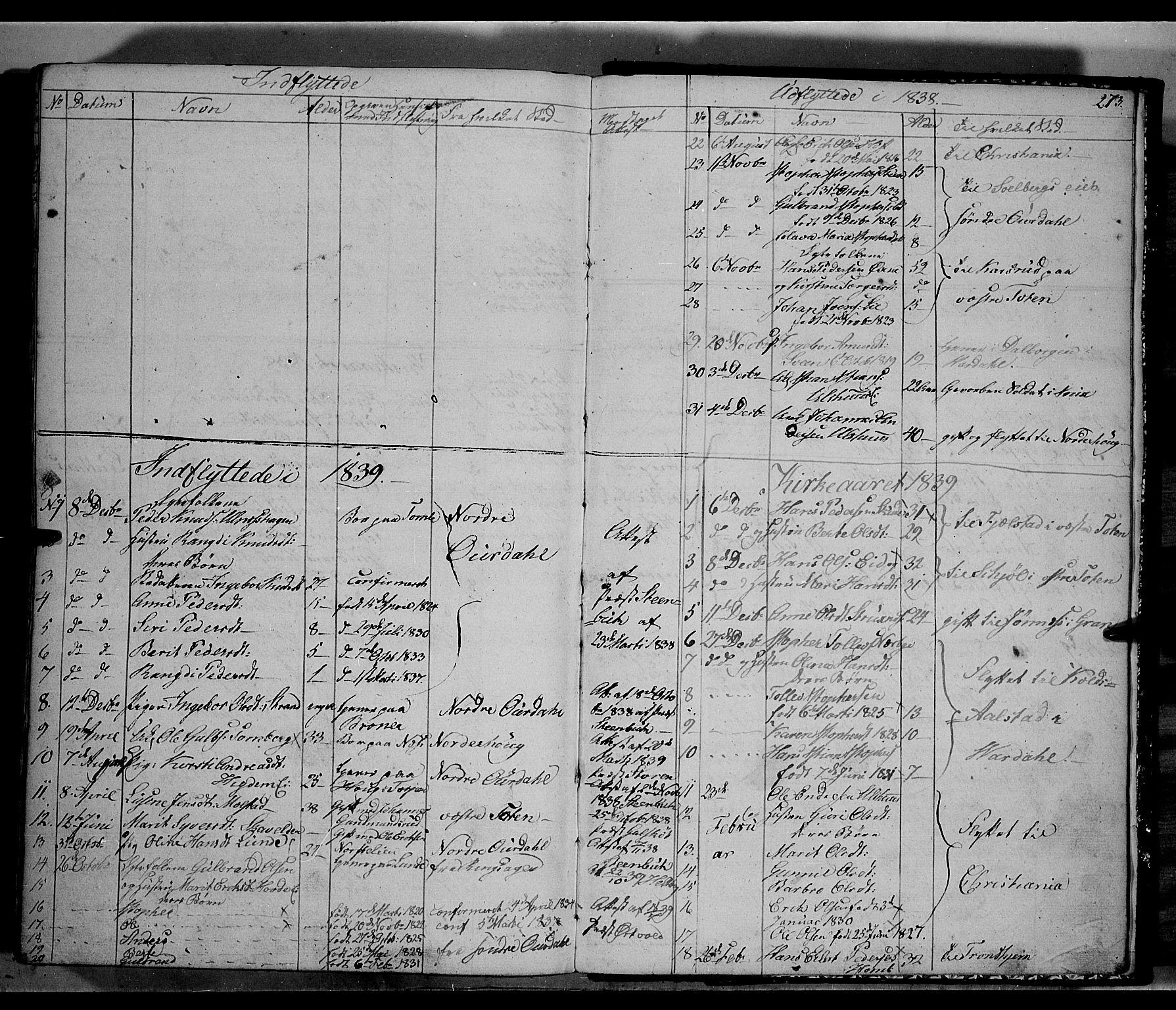 SAH, Land prestekontor, Klokkerbok nr. 2, 1833-1849, s. 273