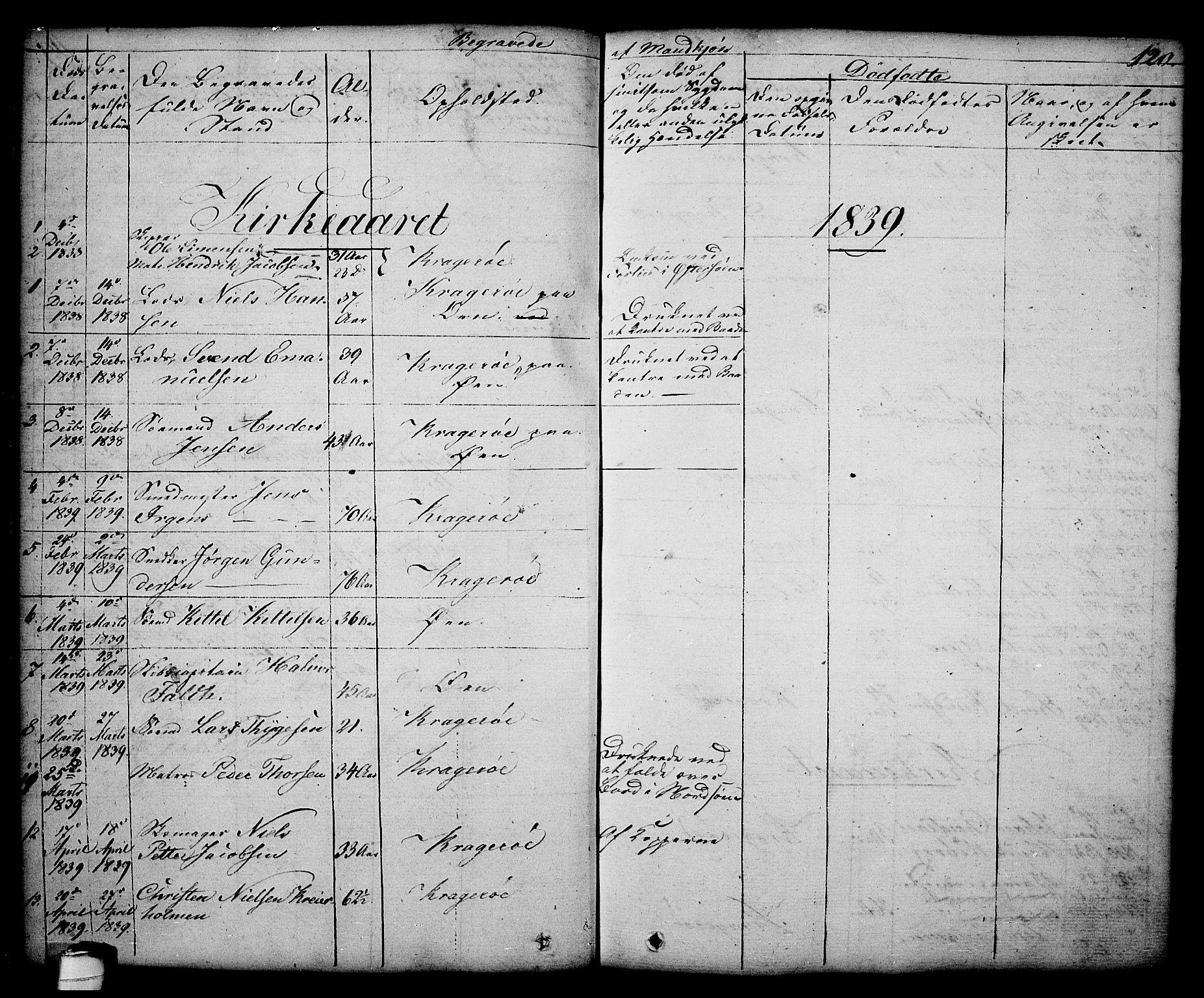 SAKO, Kragerø kirkebøker, G/Ga/L0003: Klokkerbok nr. 3, 1832-1852, s. 120