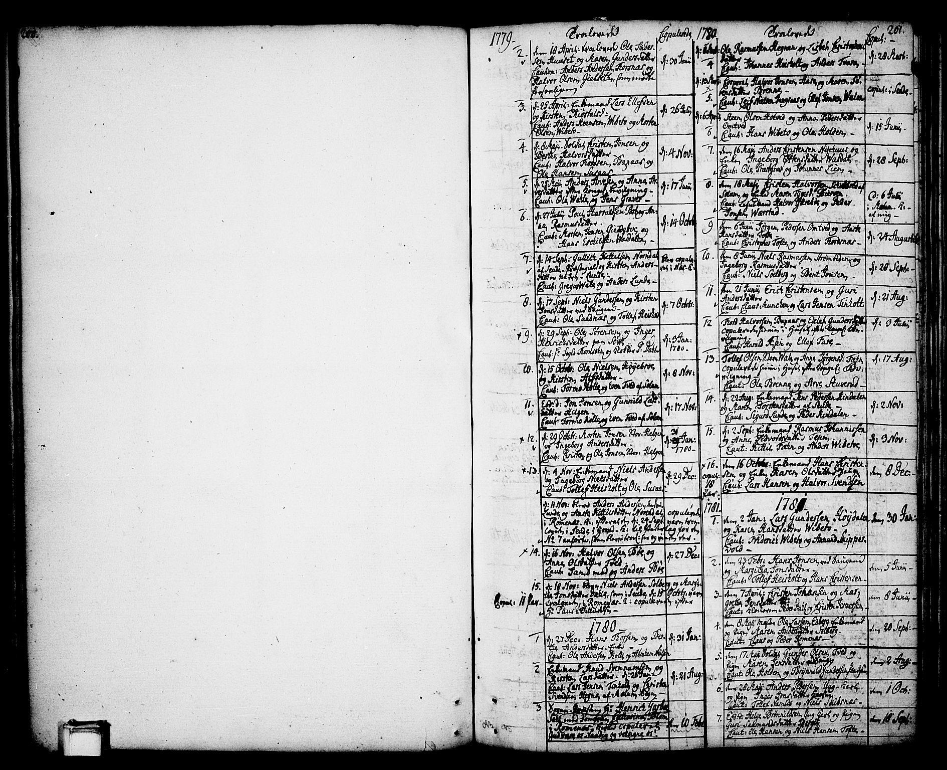 SAKO, Holla kirkebøker, F/Fa/L0002: Ministerialbok nr. 2, 1779-1814, s. 200-201