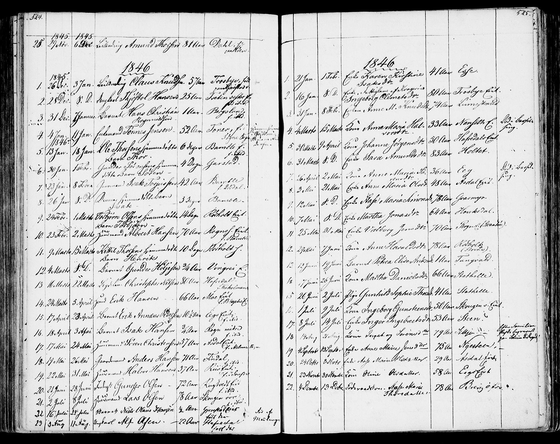 SAKO, Bamble kirkebøker, F/Fa/L0004: Ministerialbok nr. I 4, 1834-1853, s. 524-525