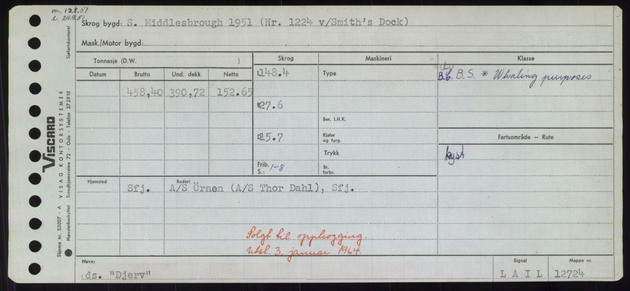 RA, Sjøfartsdirektoratet med forløpere, Skipsmålingen, H/Hd/L0008: Fartøy, C-D, s. 541
