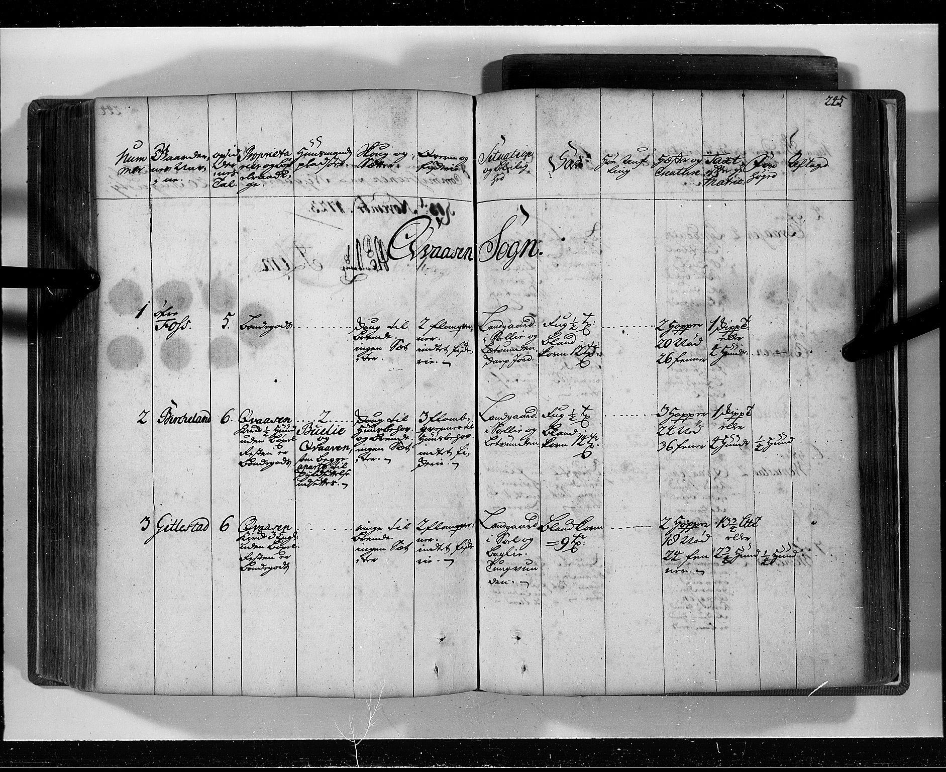 RA, Rentekammeret inntil 1814, Realistisk ordnet avdeling, N/Nb/Nbf/L0129: Lista eksaminasjonsprotokoll, 1723, s. 244b-245a