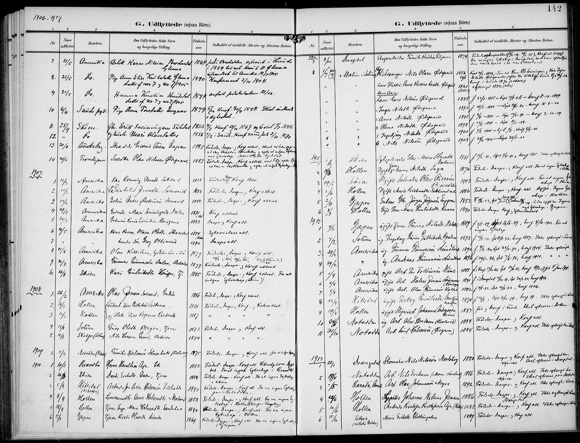 SAKO, Lunde kirkebøker, F/Fa/L0004: Ministerialbok nr. I 4, 1902-1913, s. 142