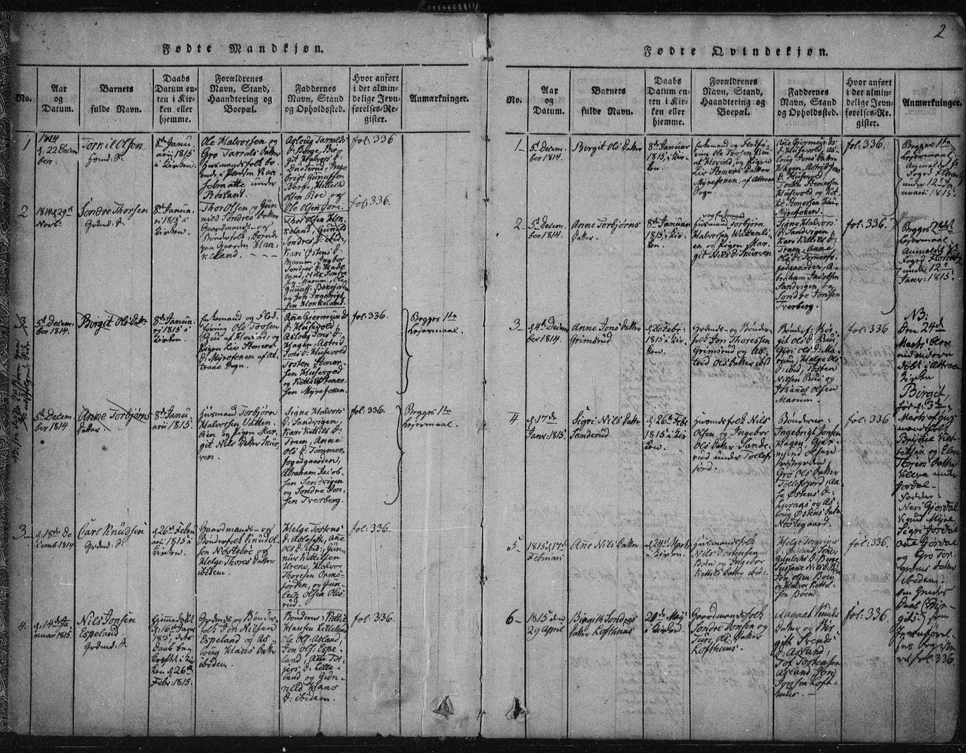SAKO, Tinn kirkebøker, F/Fa/L0004: Ministerialbok nr. I 4, 1815-1843, s. 1b-2a
