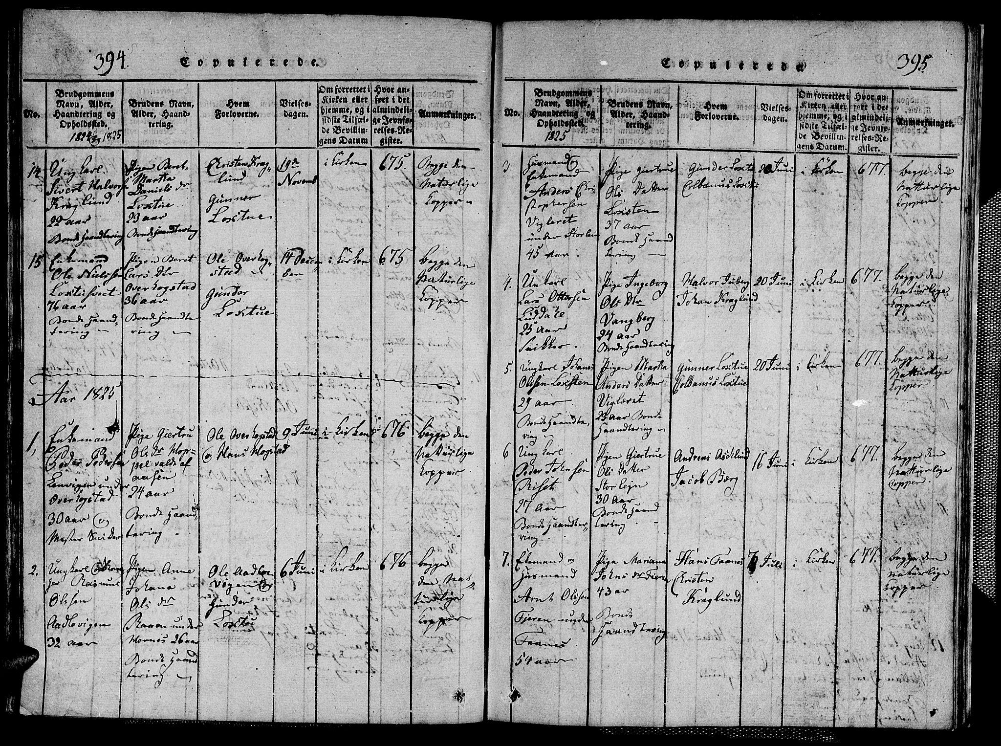 SAT, Ministerialprotokoller, klokkerbøker og fødselsregistre - Nord-Trøndelag, 713/L0124: Klokkerbok nr. 713C01, 1817-1827, s. 394-395