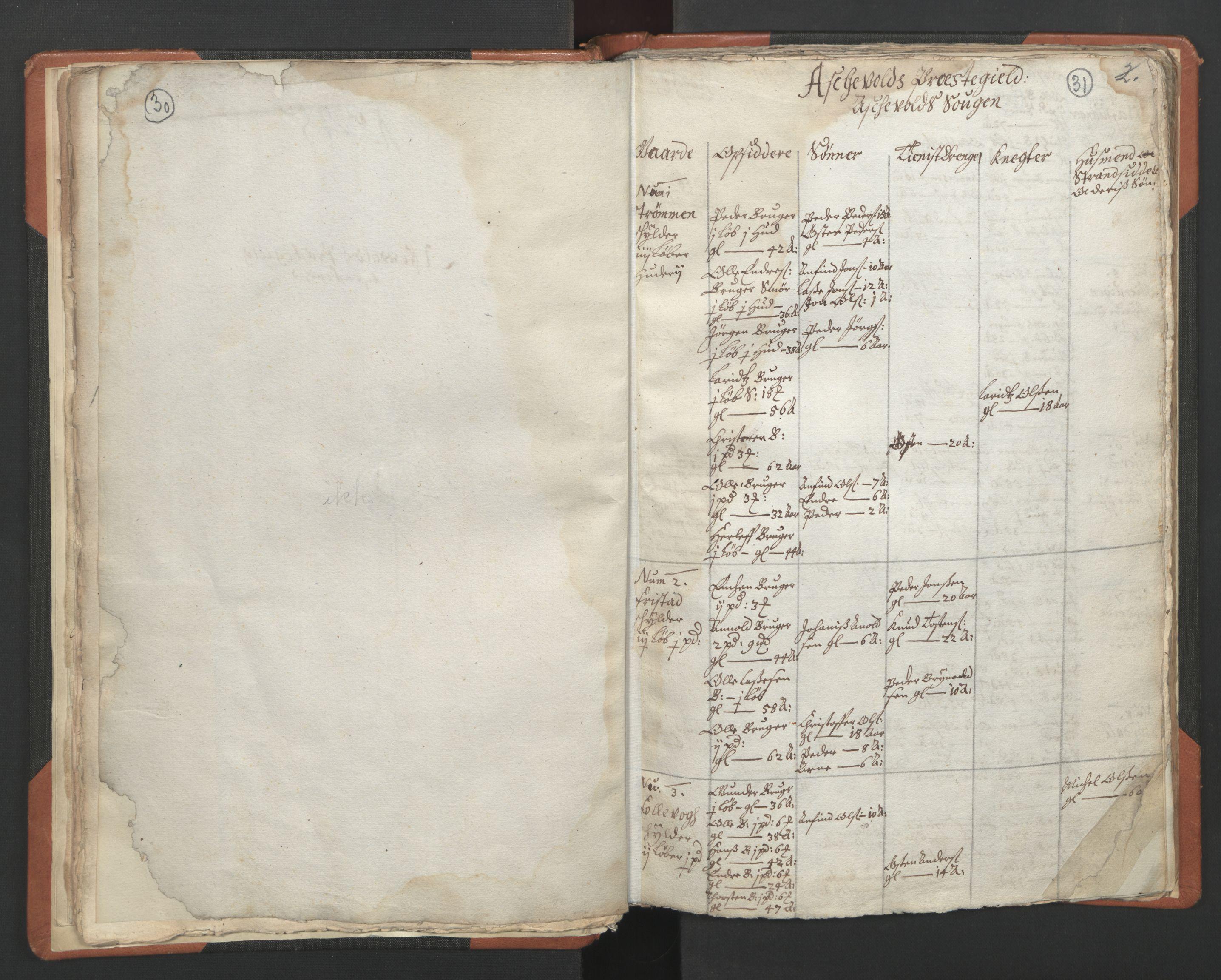 RA, Sogneprestenes manntall 1664-1666, nr. 24: Sunnfjord prosti, 1664-1666, s. 30-31