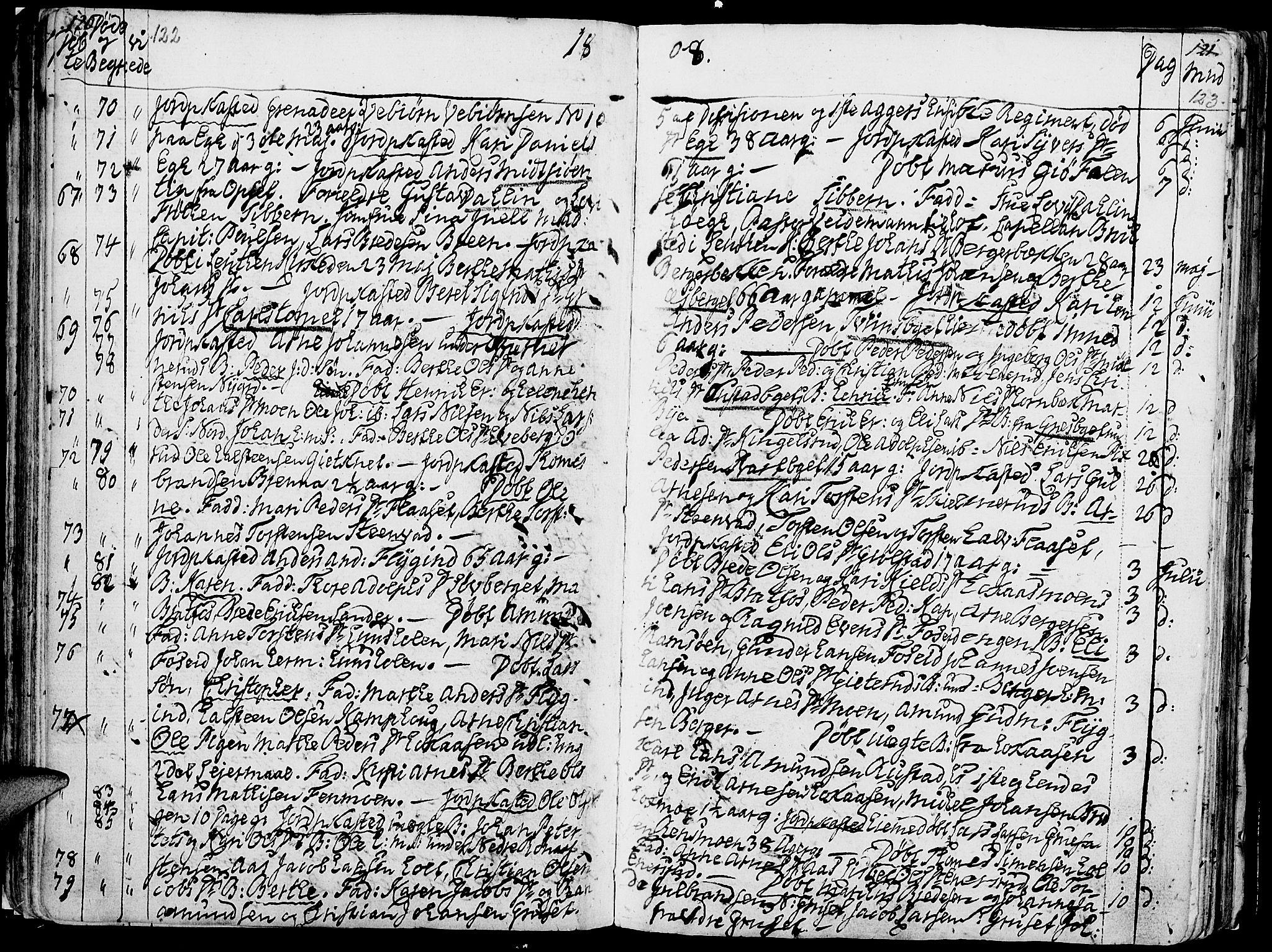 SAH, Grue prestekontor, Ministerialbok nr. 5, 1805-1814, s. 122-123