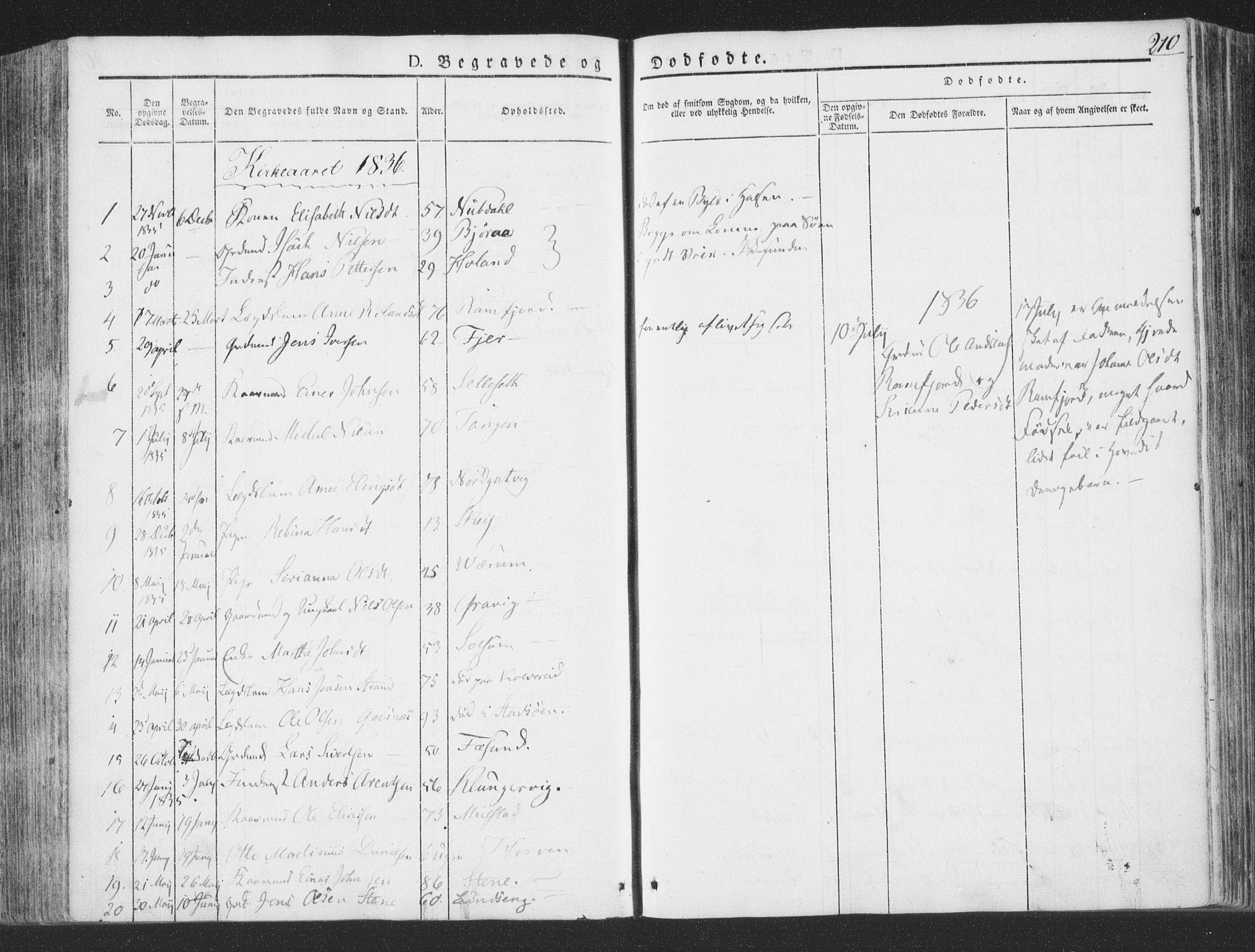 SAT, Ministerialprotokoller, klokkerbøker og fødselsregistre - Nord-Trøndelag, 780/L0639: Ministerialbok nr. 780A04, 1830-1844, s. 210