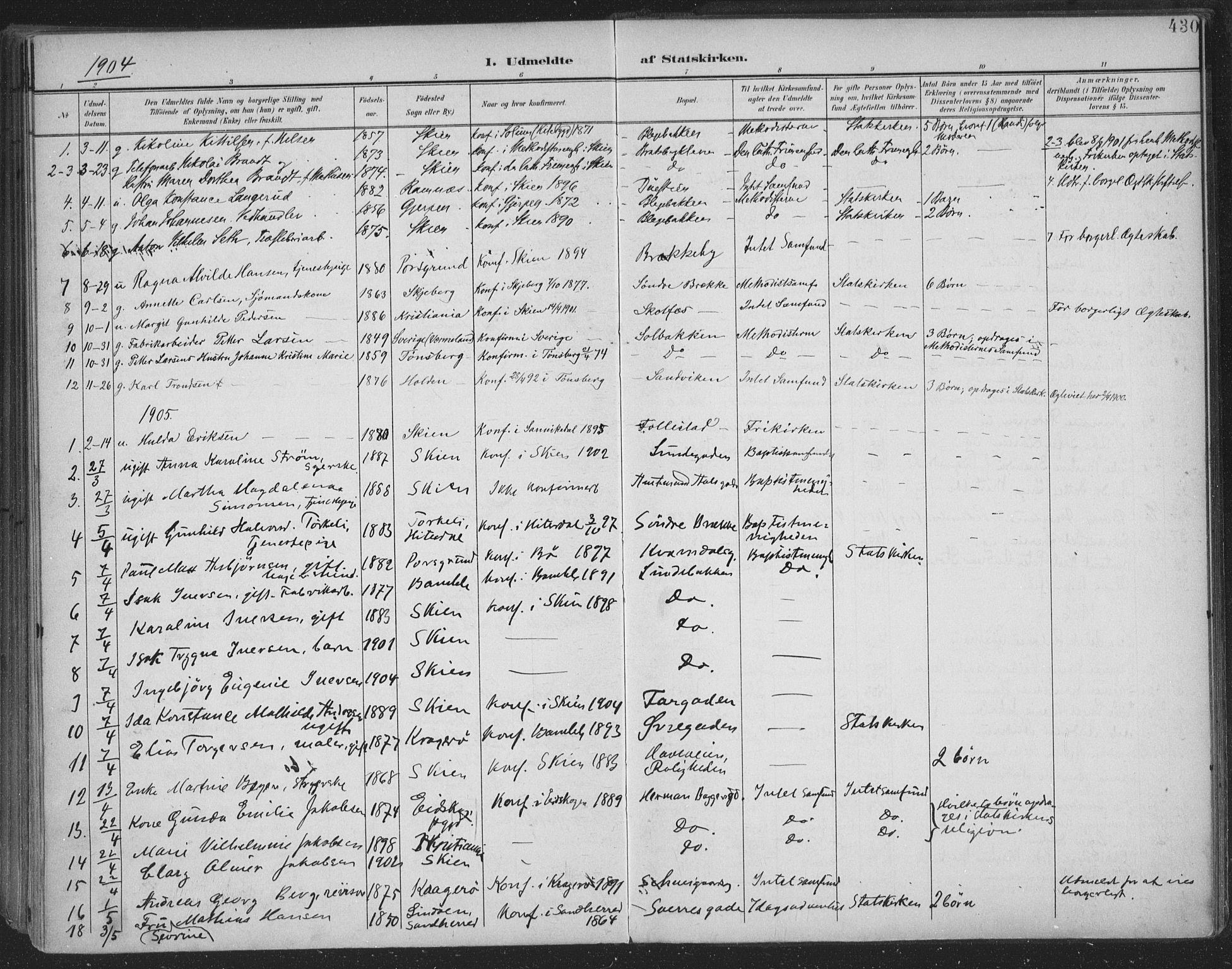SAKO, Skien kirkebøker, F/Fa/L0011: Ministerialbok nr. 11, 1900-1907, s. 430