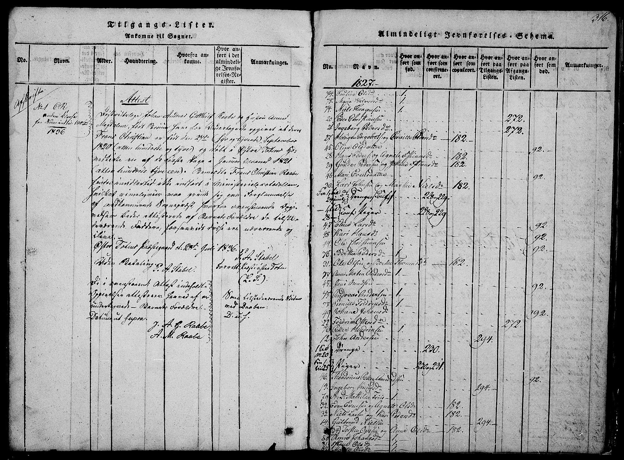 SAH, Østre Toten prestekontor, Klokkerbok nr. 1, 1827-1839, s. 316