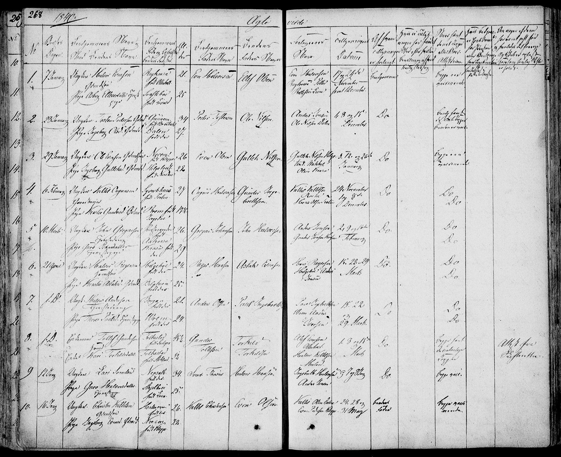 SAKO, Bø kirkebøker, F/Fa/L0007: Ministerialbok nr. 7, 1831-1848, s. 268