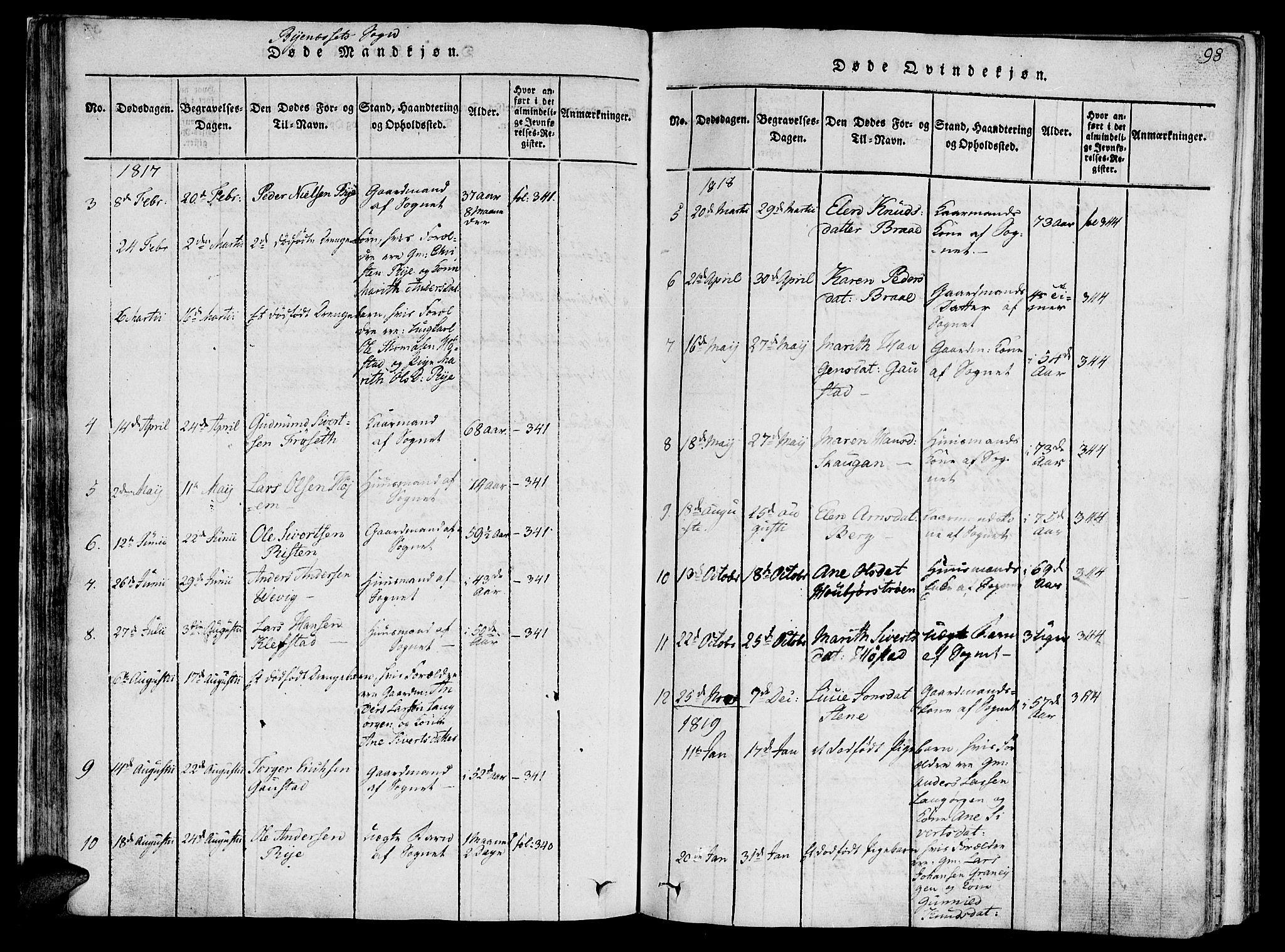 SAT, Ministerialprotokoller, klokkerbøker og fødselsregistre - Sør-Trøndelag, 612/L0372: Ministerialbok nr. 612A06 /1, 1816-1828, s. 98