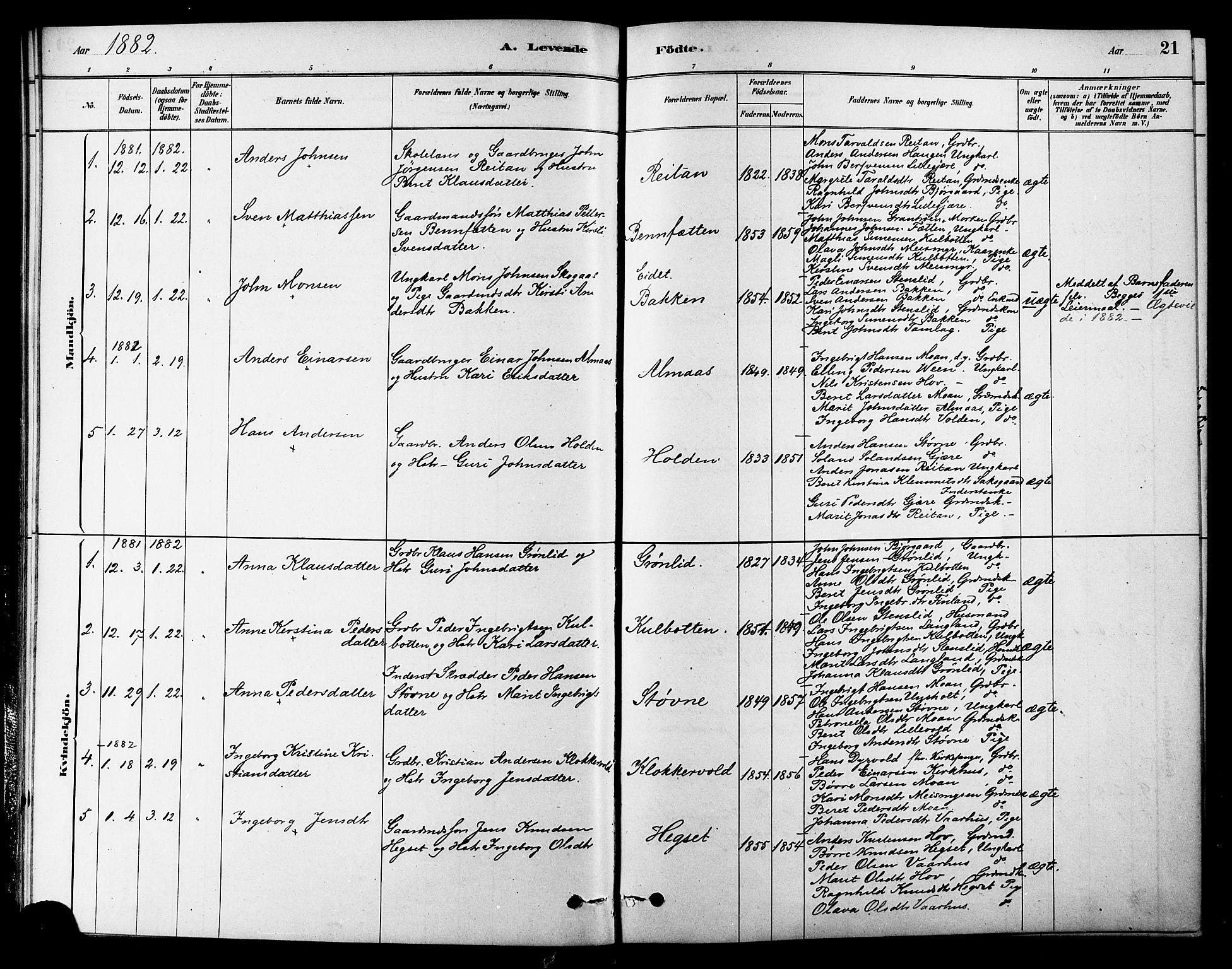 SAT, Ministerialprotokoller, klokkerbøker og fødselsregistre - Sør-Trøndelag, 686/L0983: Ministerialbok nr. 686A01, 1879-1890, s. 21