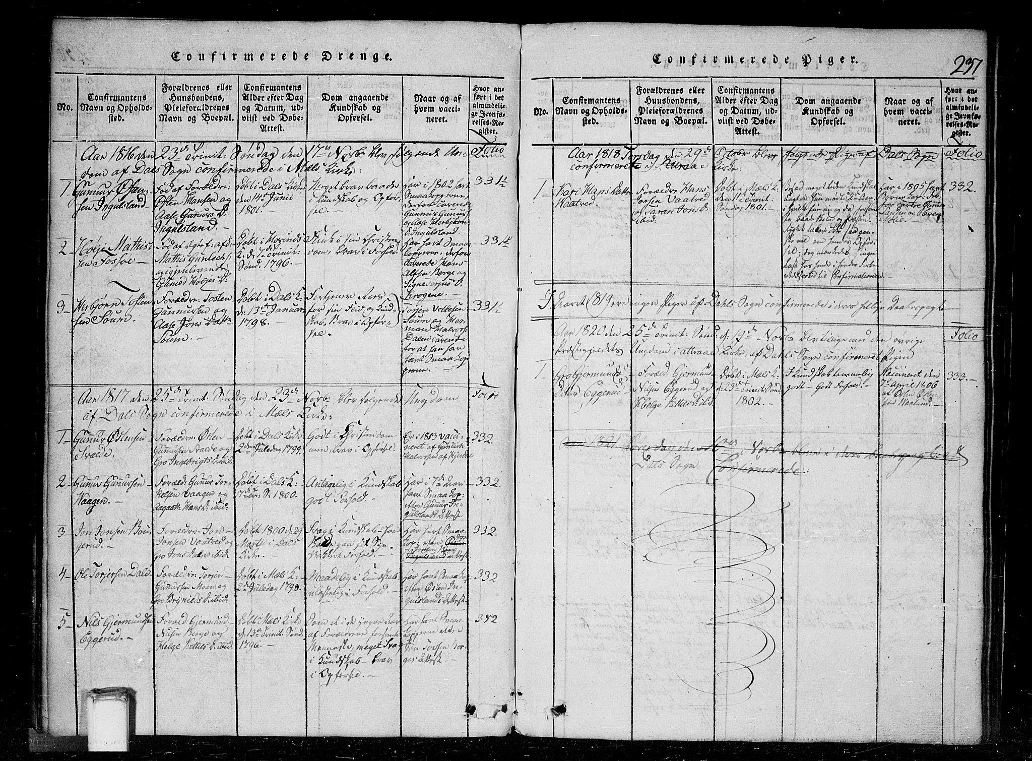SAKO, Tinn kirkebøker, G/Gc/L0001: Klokkerbok nr. III 1, 1815-1879, s. 237