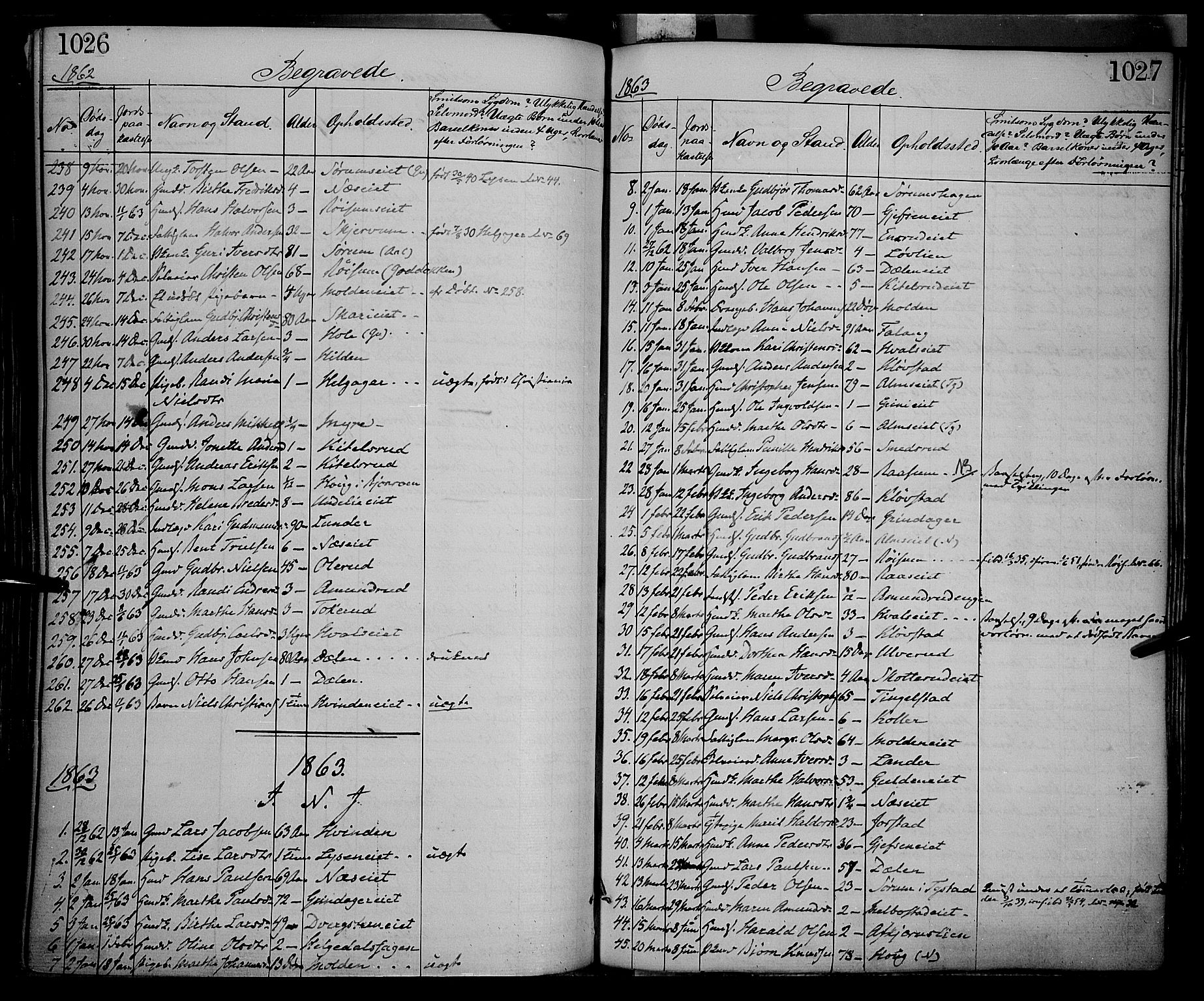 SAH, Gran prestekontor, Ministerialbok nr. 12, 1856-1874, s. 1026-1027