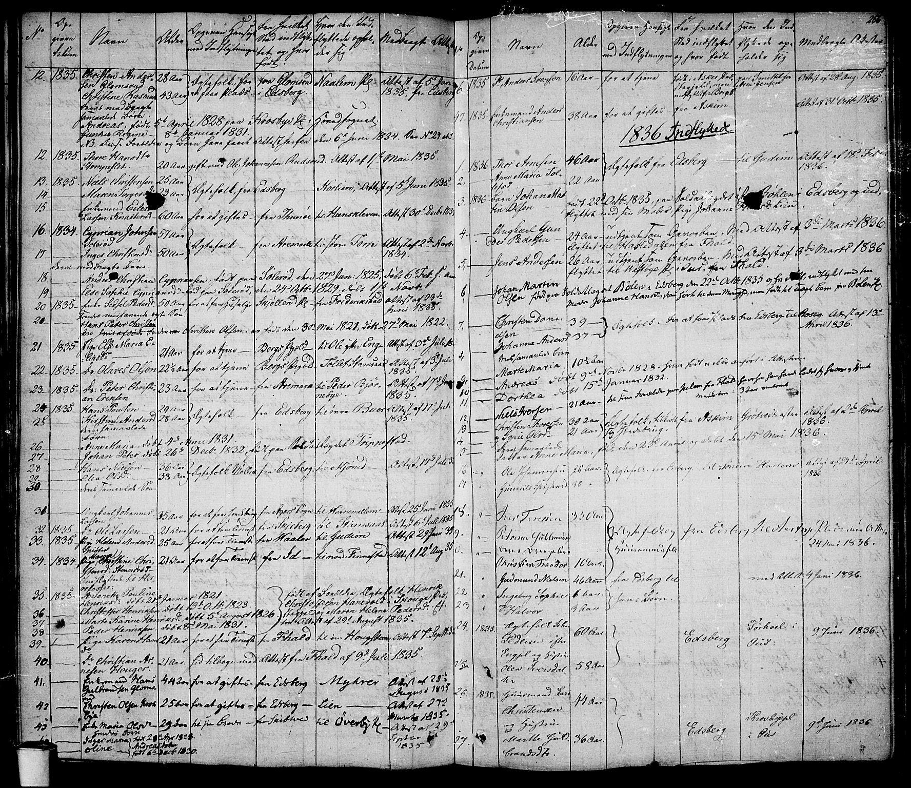 SAO, Rakkestad prestekontor Kirkebøker, F/Fa/L0007: Ministerialbok nr. I 7, 1825-1841, s. 256