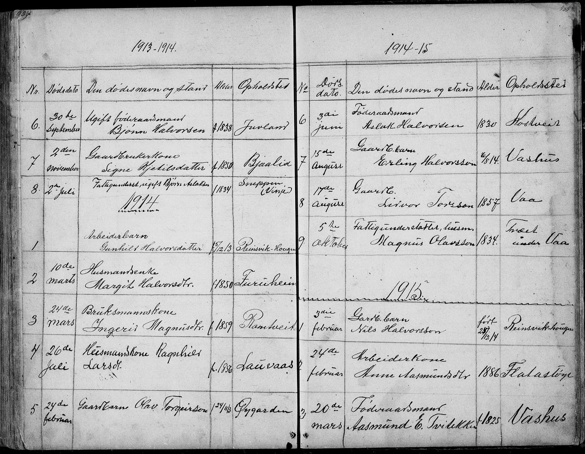 SAKO, Rauland kirkebøker, G/Ga/L0002: Klokkerbok nr. I 2, 1849-1935, s. 433-434