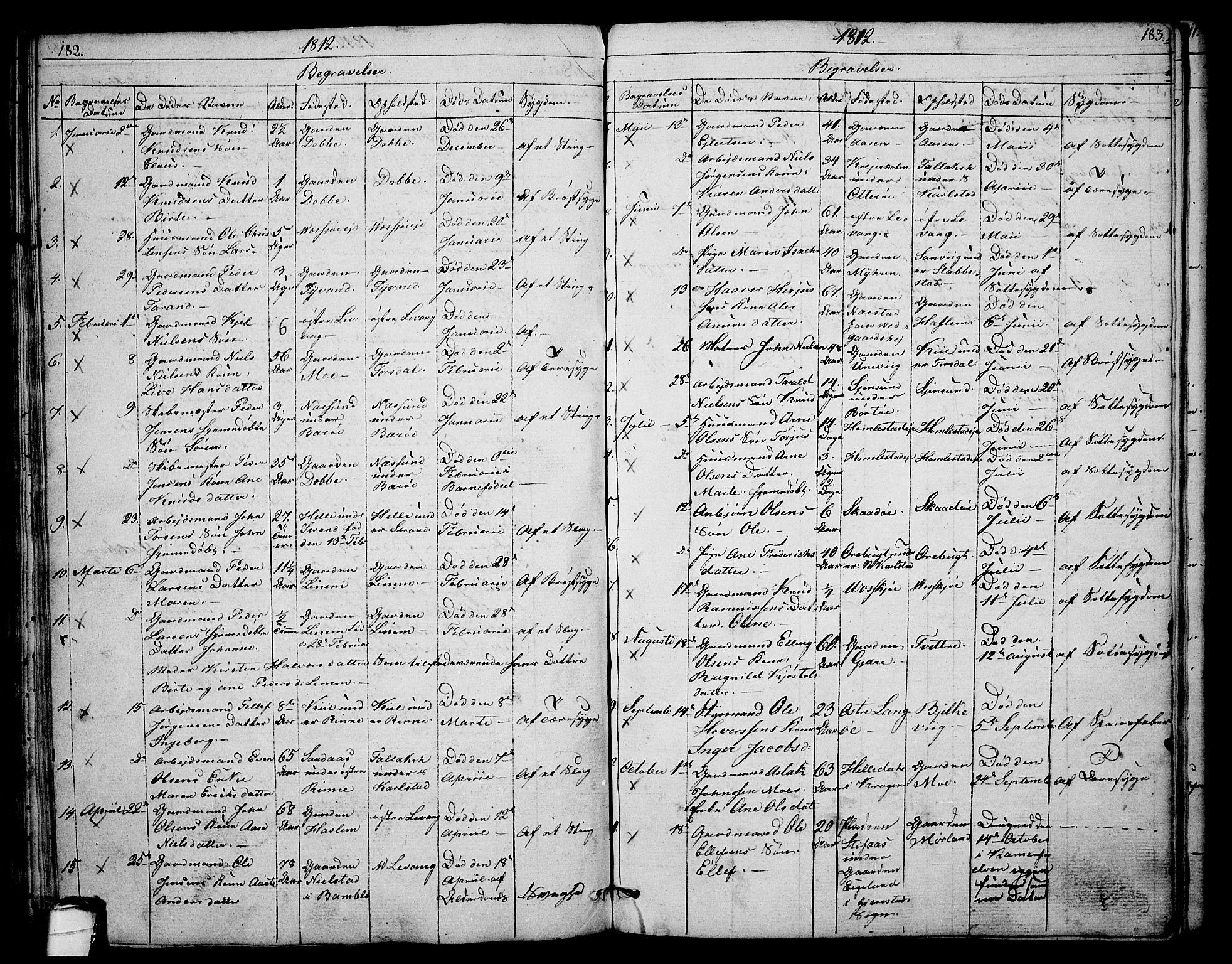 SAKO, Sannidal kirkebøker, F/Fa/L0003: Ministerialbok nr. 3, 1803-1813, s. 182-183
