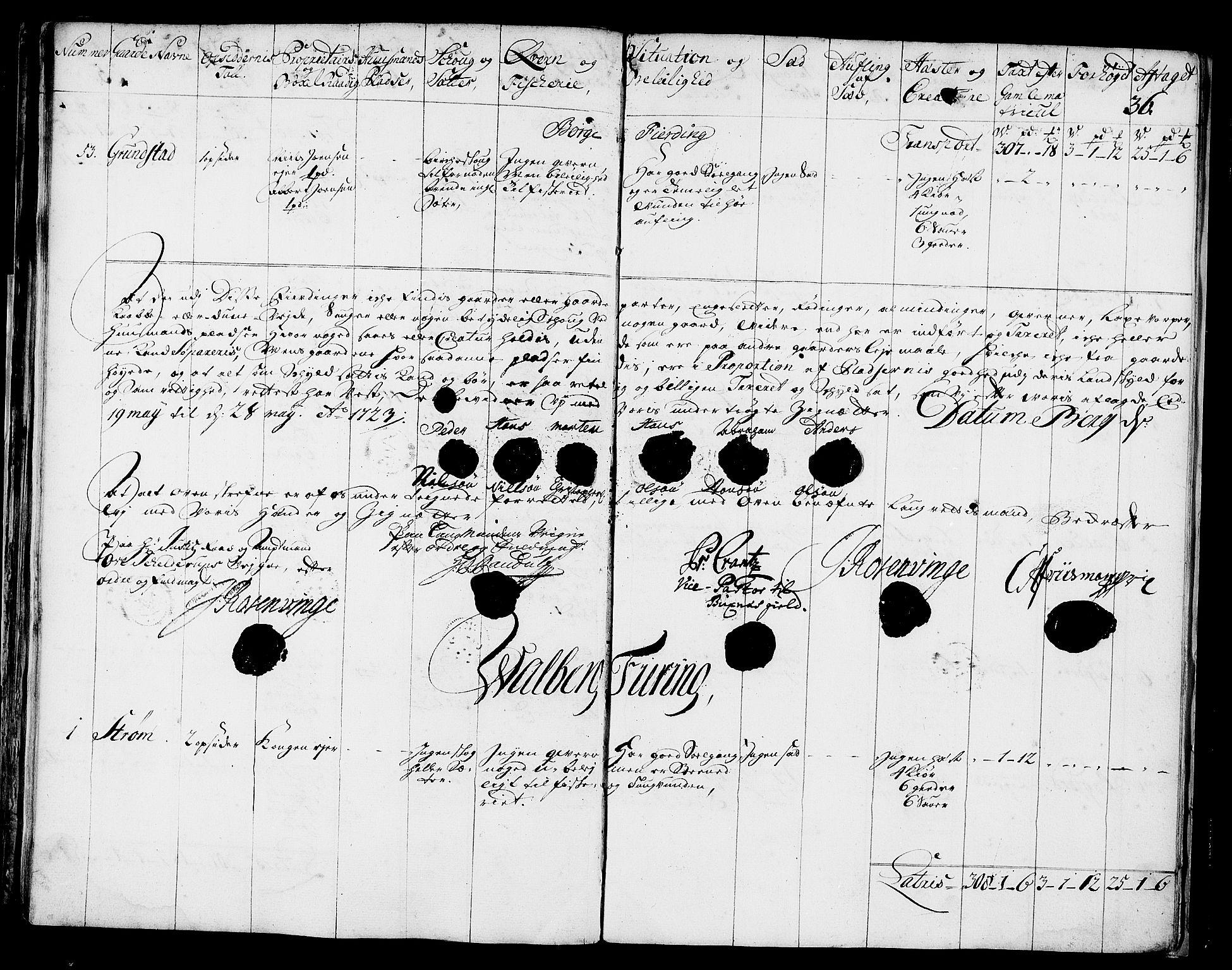 RA, Rentekammeret inntil 1814, Realistisk ordnet avdeling, N/Nb/Nbf/L0174: Lofoten eksaminasjonsprotokoll, 1723, s. 35b-36a