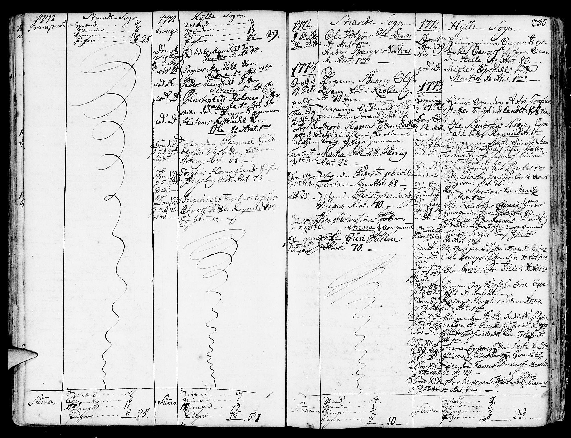 SAST, Strand sokneprestkontor, H/Ha/Haa/L0003: Ministerialbok nr. A 3, 1769-1816, s. 230