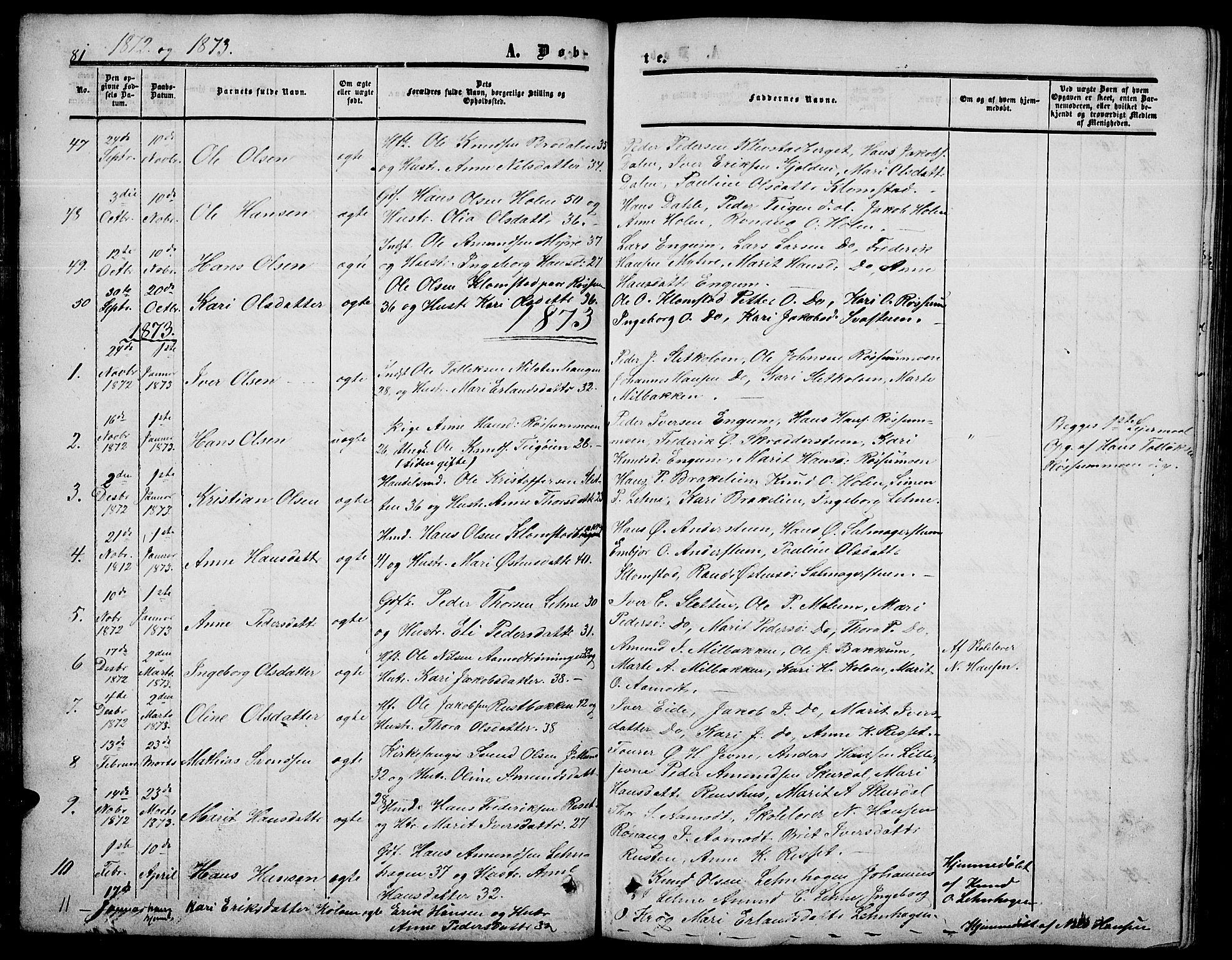 SAH, Nord-Fron prestekontor, Klokkerbok nr. 3, 1851-1886, s. 81