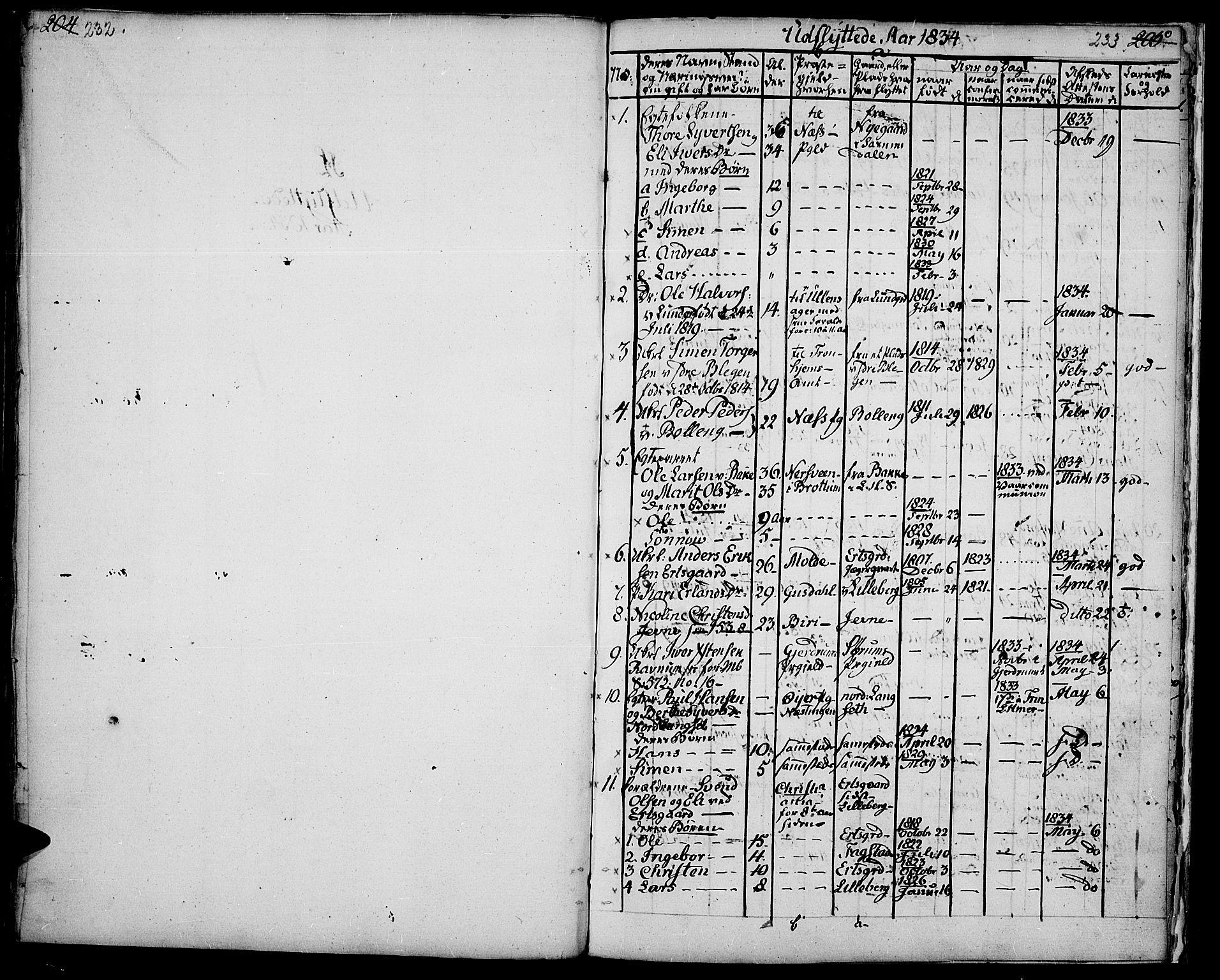 SAH, Fåberg prestekontor, Ministerialbok nr. 4, 1833-1837, s. 232-233