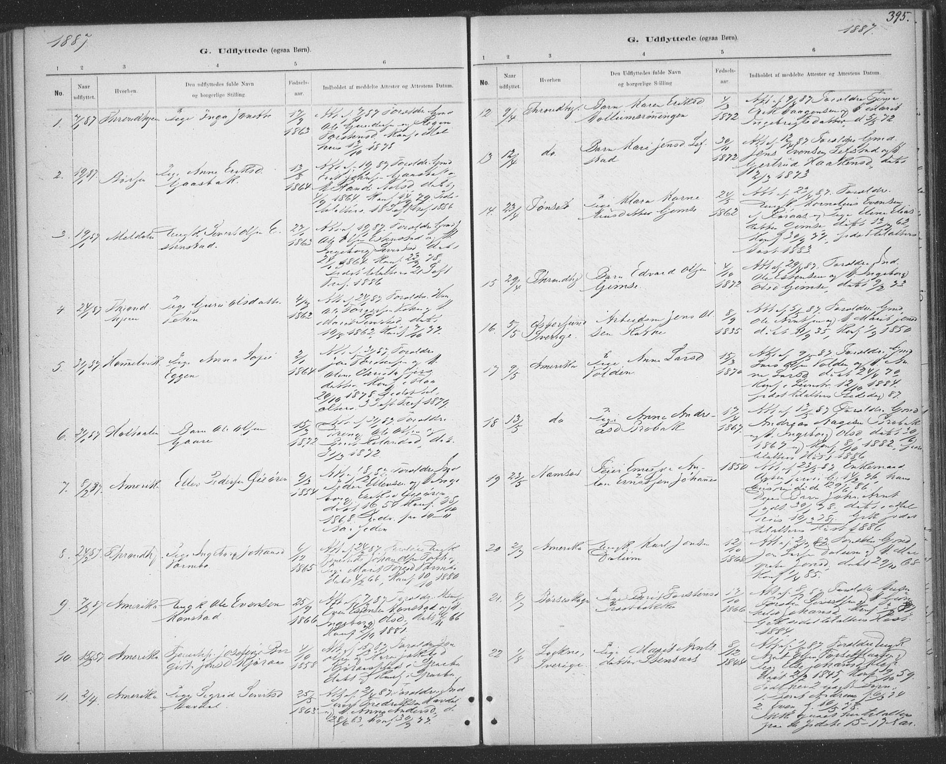 SAT, Ministerialprotokoller, klokkerbøker og fødselsregistre - Sør-Trøndelag, 691/L1085: Ministerialbok nr. 691A17, 1887-1908, s. 395
