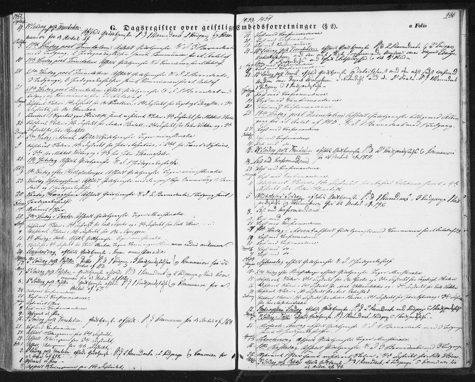 SAT, Ministerialprotokoller, klokkerbøker og fødselsregistre - Sør-Trøndelag, 689/L1038: Ministerialbok nr. 689A03, 1848-1872, s. 236