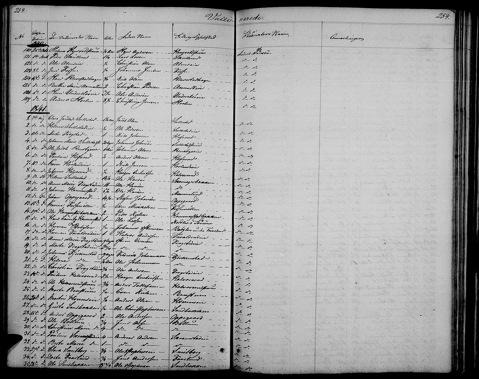 SAH, Østre Toten prestekontor, Klokkerbok nr. 2, 1840-1847, s. 254